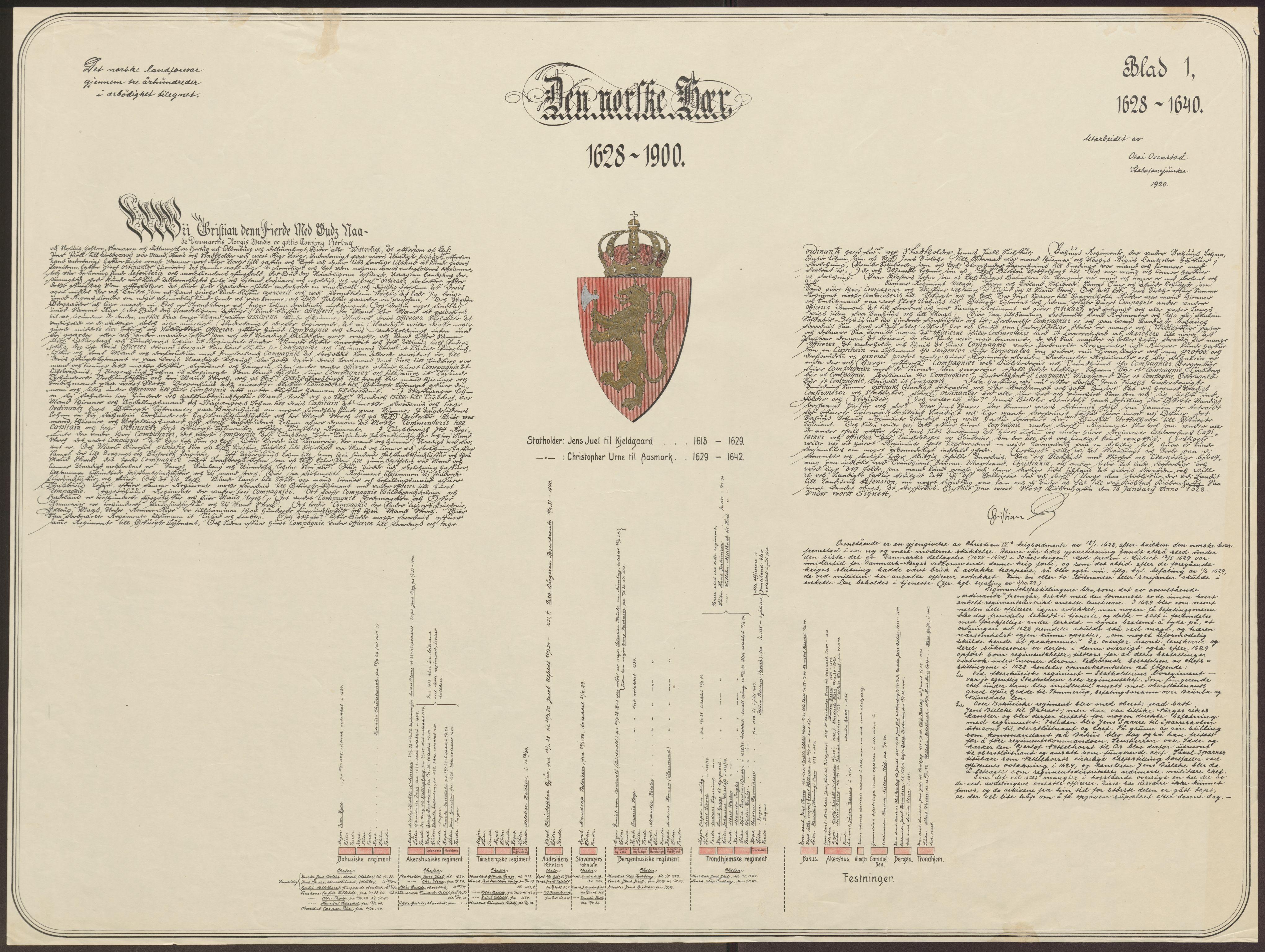RA, Riksarkivets bibliotek, 1628-1818, s. 1