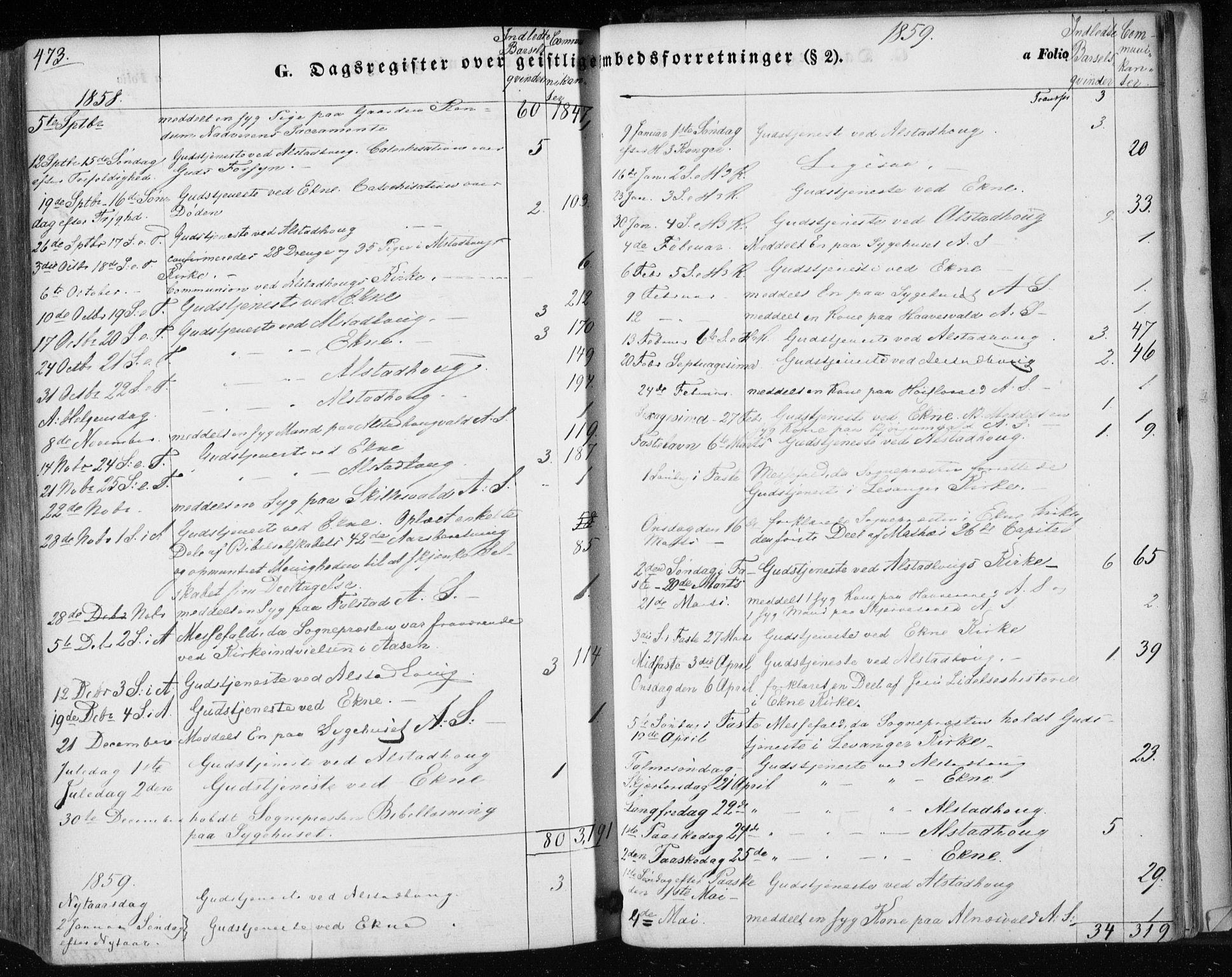 SAT, Ministerialprotokoller, klokkerbøker og fødselsregistre - Nord-Trøndelag, 717/L0154: Ministerialbok nr. 717A07 /1, 1850-1862, s. 473