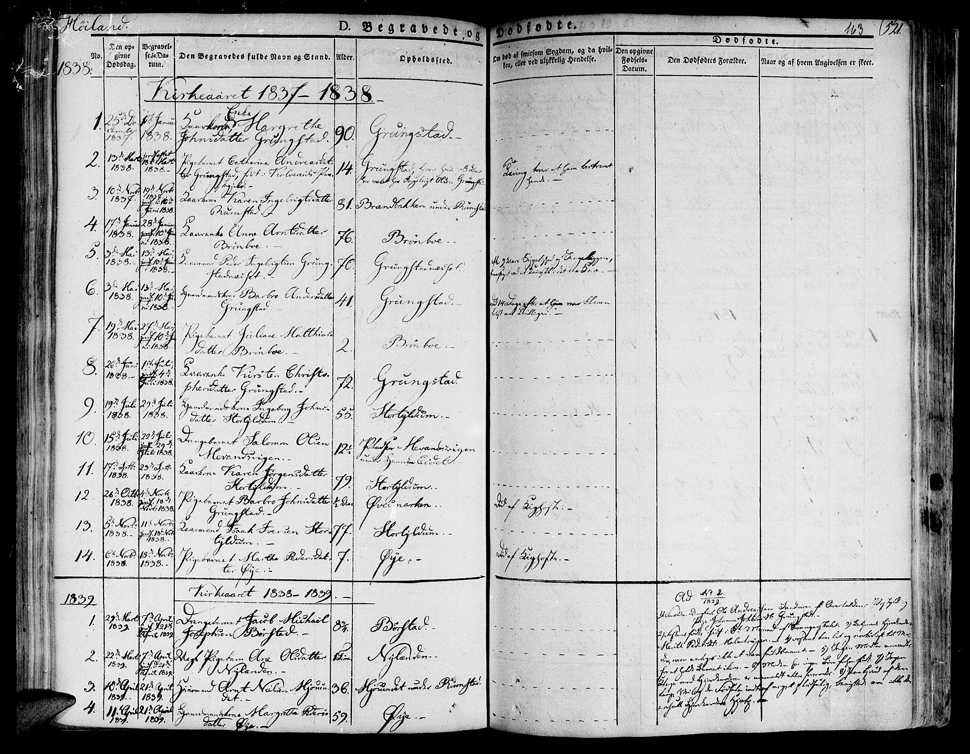 SAT, Ministerialprotokoller, klokkerbøker og fødselsregistre - Nord-Trøndelag, 758/L0510: Ministerialbok nr. 758A01 /2, 1821-1841, s. 163