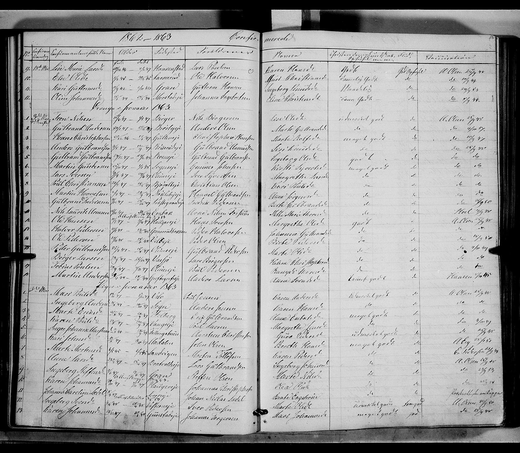 SAH, Jevnaker prestekontor, Ministerialbok nr. 7, 1858-1876, s. 115