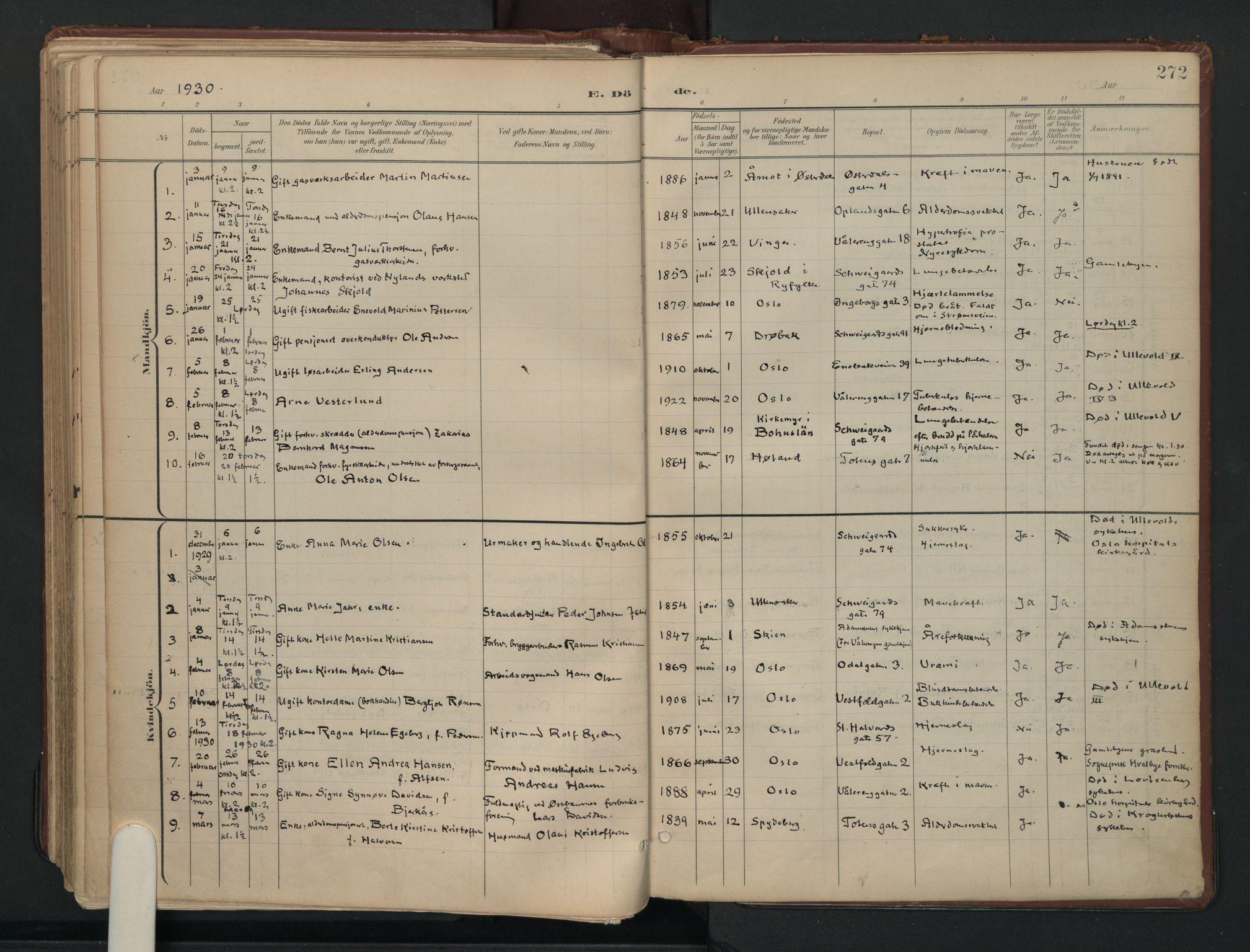 SAO, Vålerengen prestekontor Kirkebøker, F/Fa/L0003: Ministerialbok nr. 3, 1899-1930, s. 272