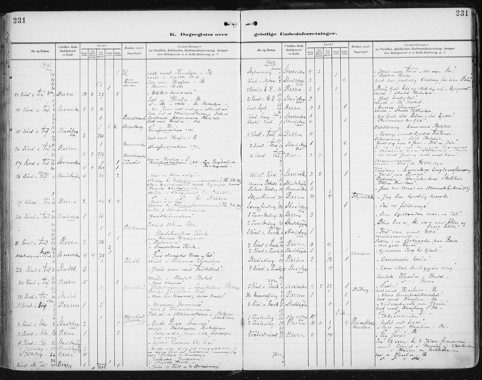 SAT, Ministerialprotokoller, klokkerbøker og fødselsregistre - Sør-Trøndelag, 646/L0616: Ministerialbok nr. 646A14, 1900-1918, s. 231