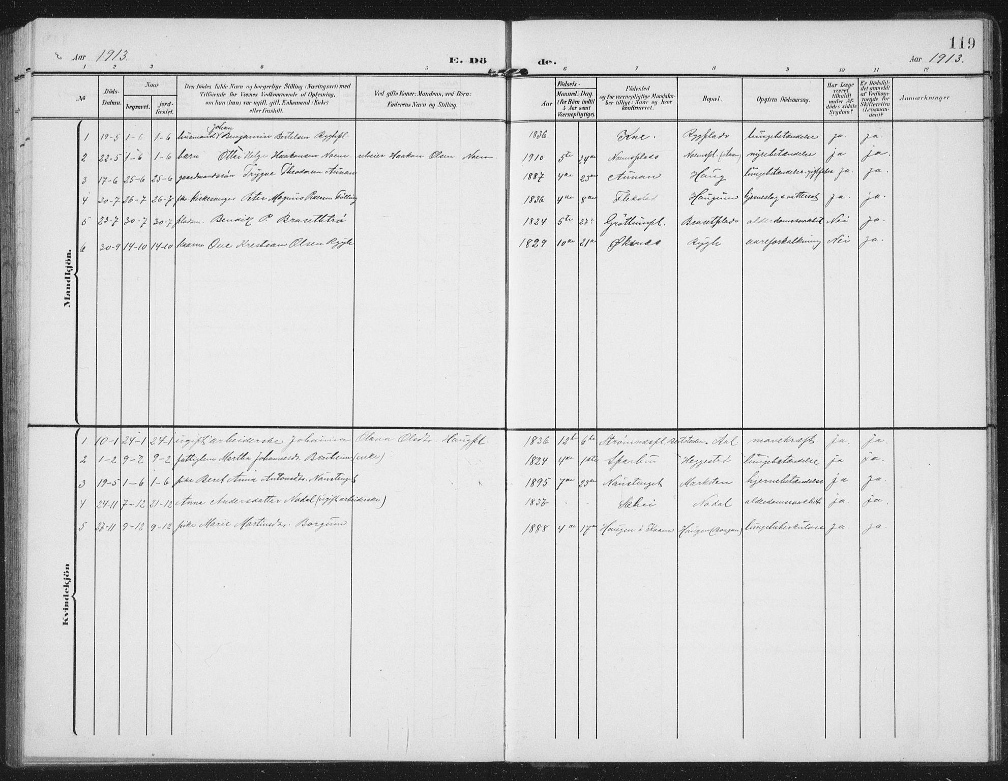 SAT, Ministerialprotokoller, klokkerbøker og fødselsregistre - Nord-Trøndelag, 747/L0460: Klokkerbok nr. 747C02, 1908-1939, s. 119
