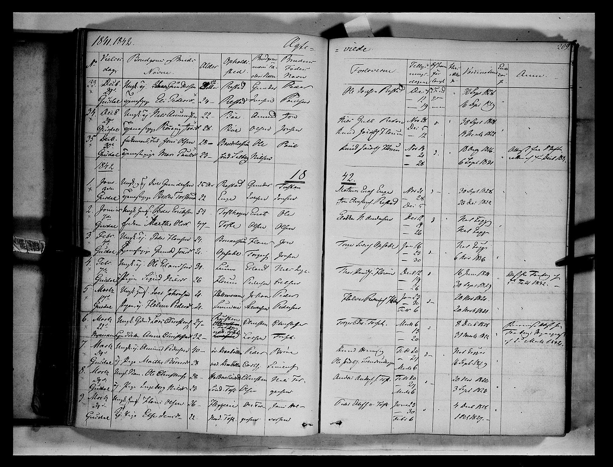 SAH, Gausdal prestekontor, Ministerialbok nr. 7, 1840-1850, s. 209