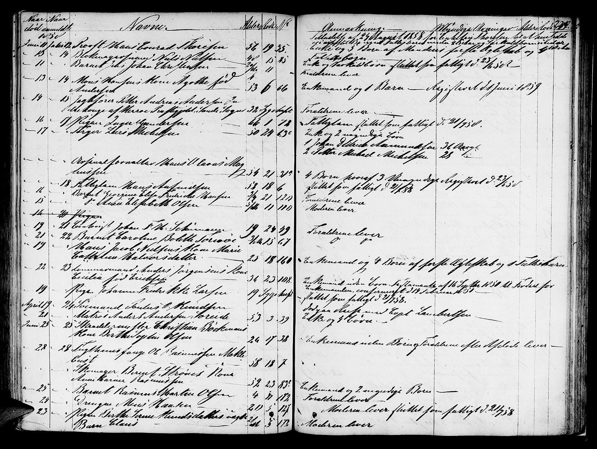 SAB, Byfogd og Byskriver i Bergen, 06/06Na/L0002: Dødsfallsjournaler, 1847-1861, s. 228b-229a