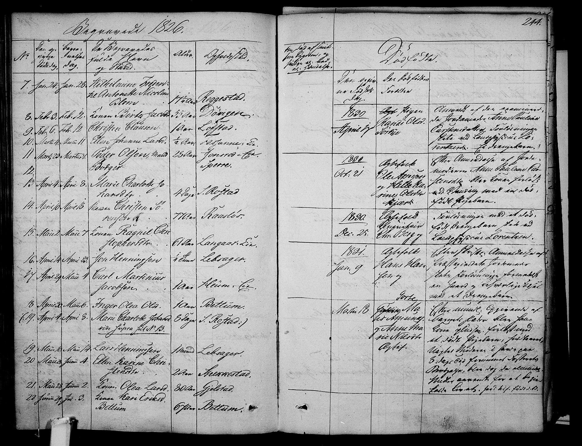 SAKO, Våle kirkebøker, F/Fa/L0008: Ministerialbok nr. I 8, 1824-1844, s. 244