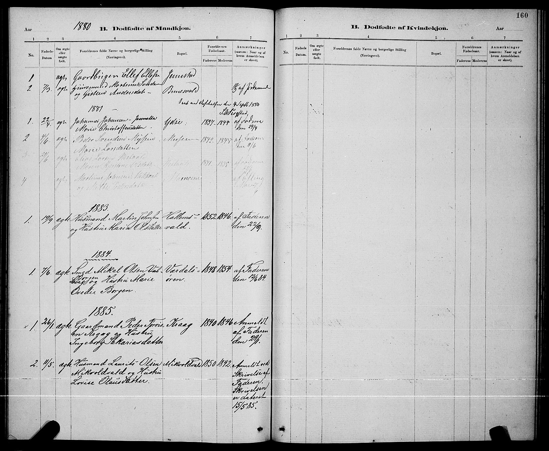 SAT, Ministerialprotokoller, klokkerbøker og fødselsregistre - Nord-Trøndelag, 723/L0256: Klokkerbok nr. 723C04, 1879-1890, s. 160
