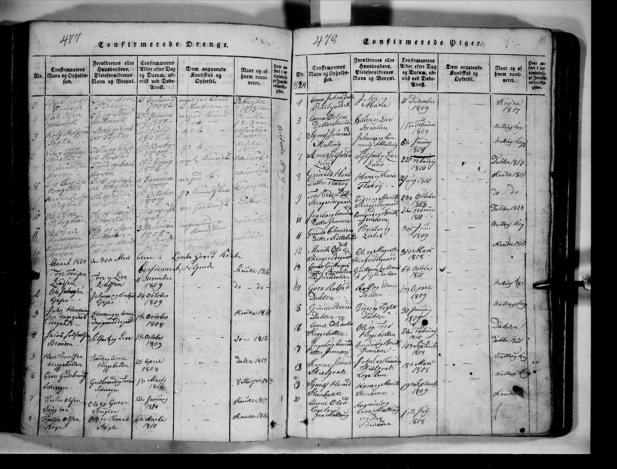 SAH, Lom prestekontor, L/L0003: Klokkerbok nr. 3, 1815-1844, s. 477-478