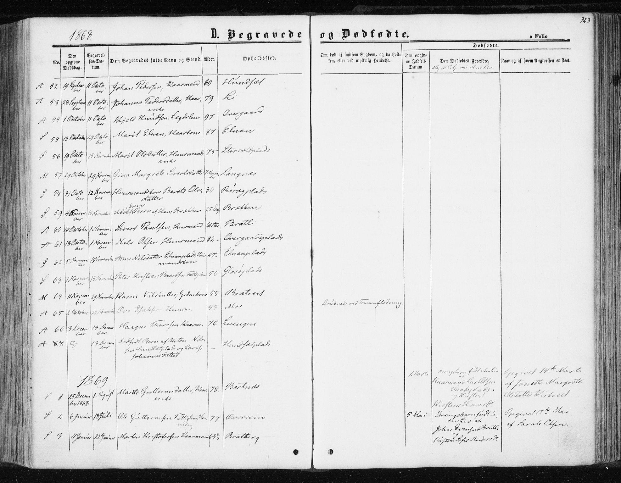 SAT, Ministerialprotokoller, klokkerbøker og fødselsregistre - Nord-Trøndelag, 741/L0394: Ministerialbok nr. 741A08, 1864-1877, s. 323