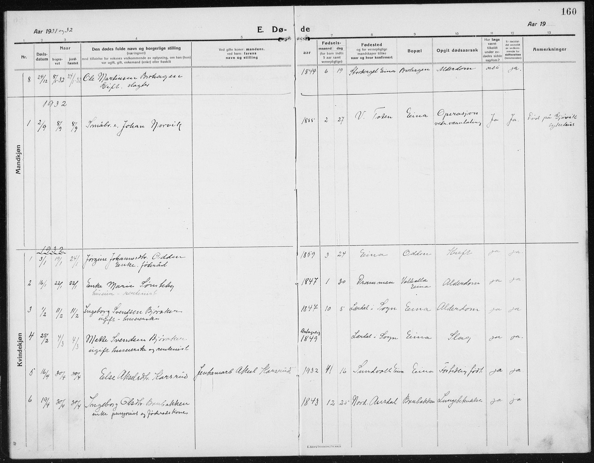 SAH, Kolbu prestekontor, Klokkerbok nr. 6, 1916-1934, s. 160