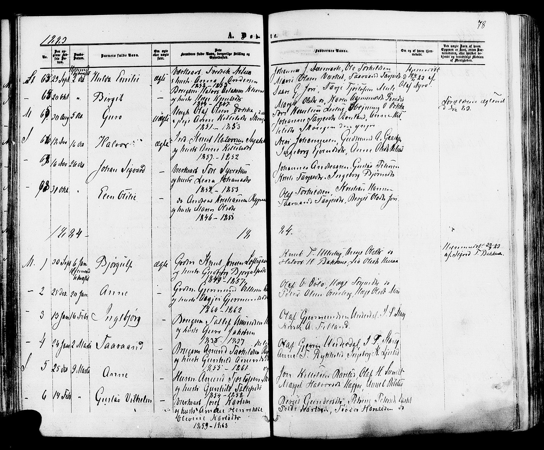 SAKO, Mo kirkebøker, F/Fa/L0006: Ministerialbok nr. I 6, 1865-1885, s. 78