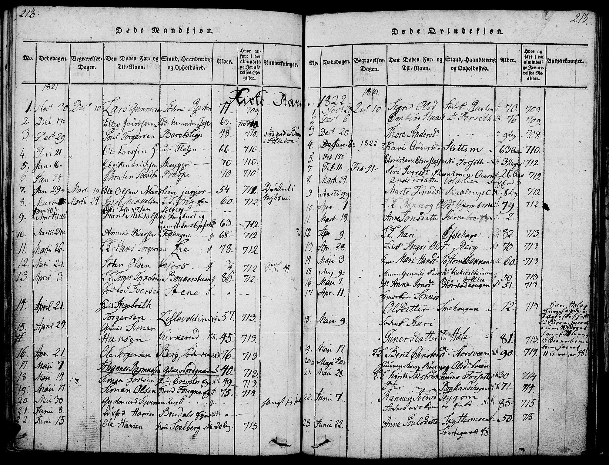 SAH, Gausdal prestekontor, Ministerialbok nr. 5, 1817-1829, s. 212-213