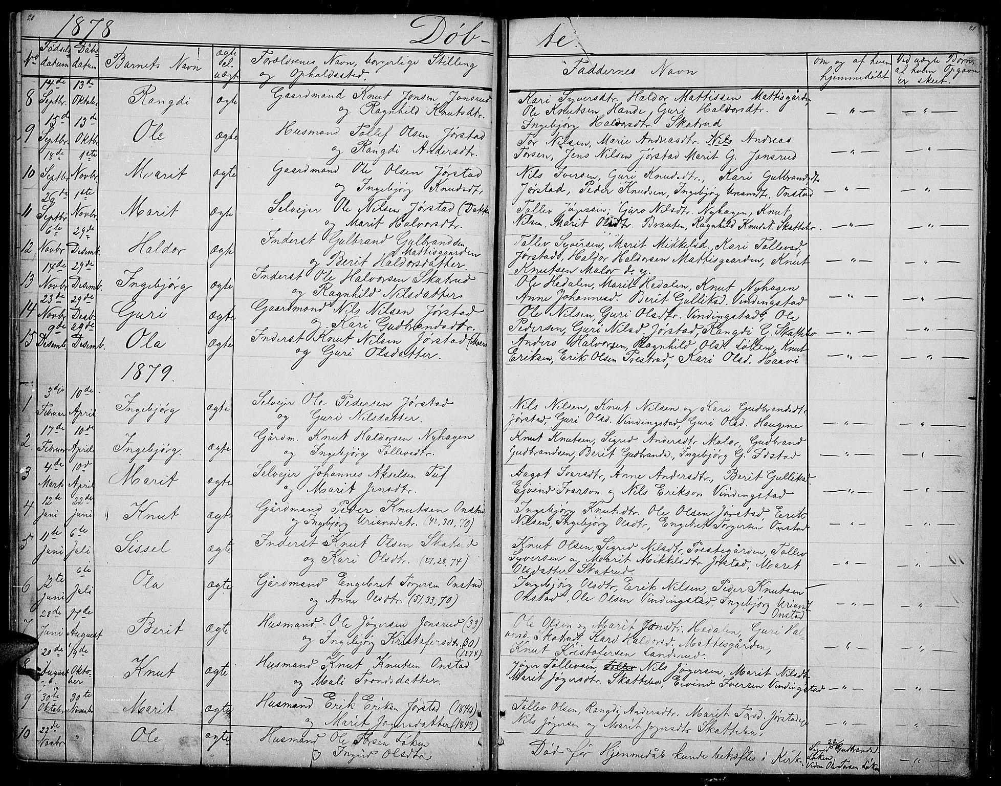 SAH, Øystre Slidre prestekontor, Klokkerbok nr. 2, 1866-1886, s. 20-21