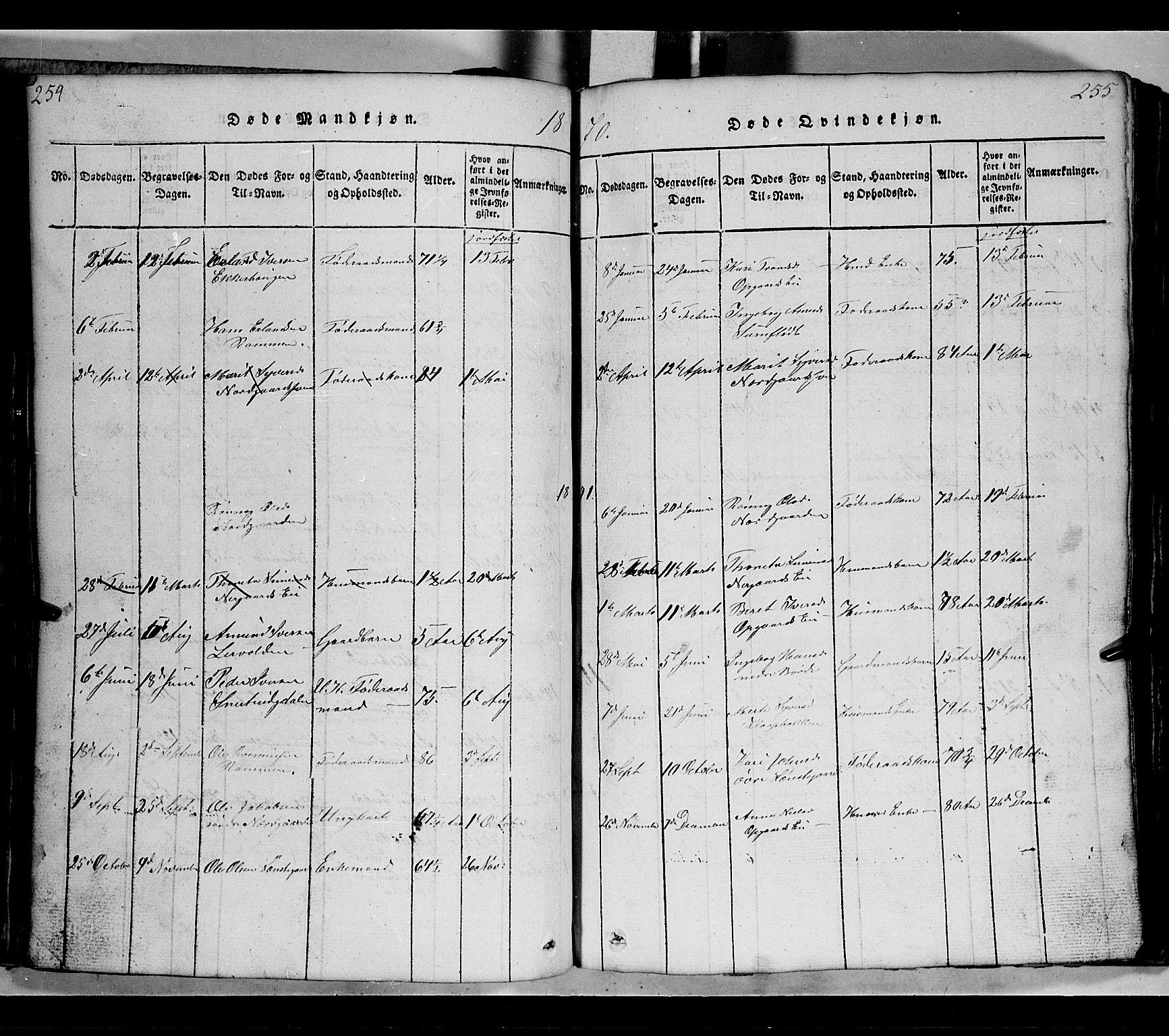 SAH, Gausdal prestekontor, Klokkerbok nr. 2, 1818-1874, s. 254-255