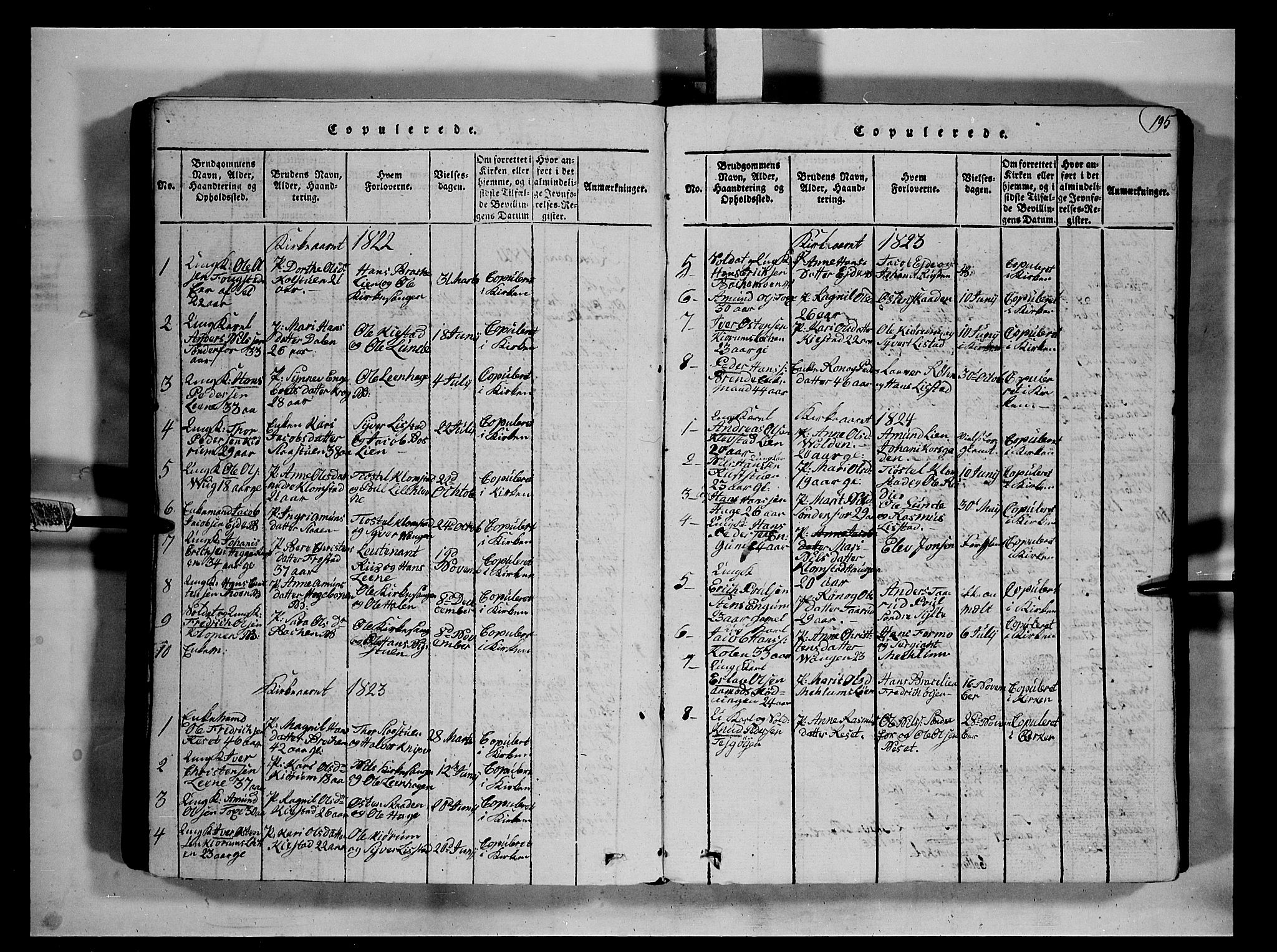 SAH, Fron prestekontor, H/Ha/Hab/L0002: Klokkerbok nr. 2, 1816-1850, s. 195