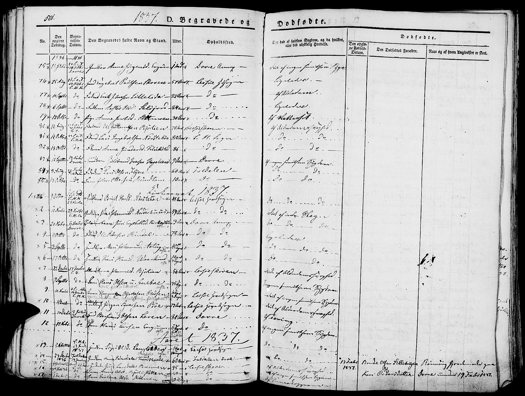 SAH, Lesja prestekontor, Ministerialbok nr. 5, 1830-1842, s. 501