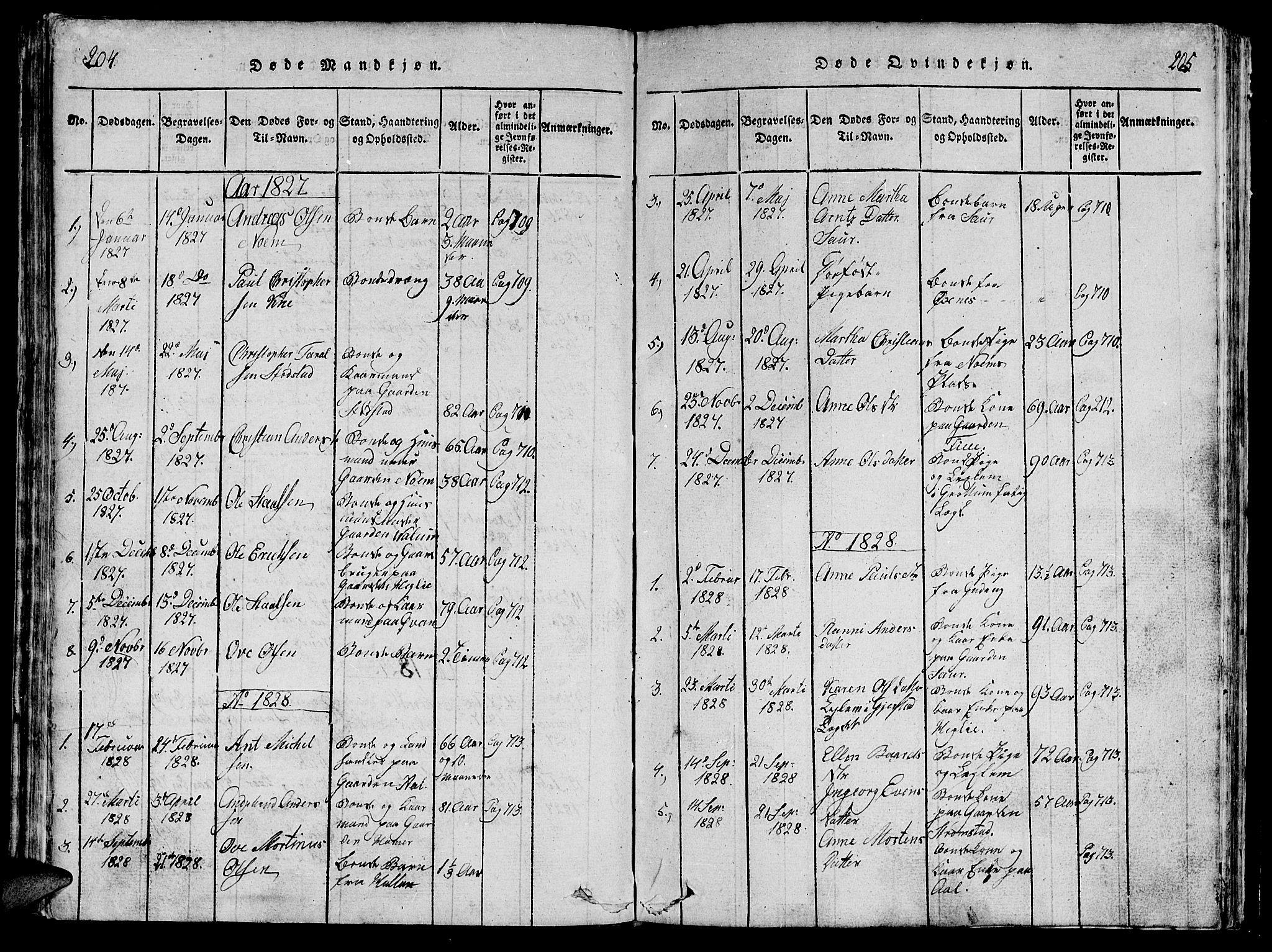 SAT, Ministerialprotokoller, klokkerbøker og fødselsregistre - Nord-Trøndelag, 747/L0459: Klokkerbok nr. 747C01, 1816-1842, s. 204-205