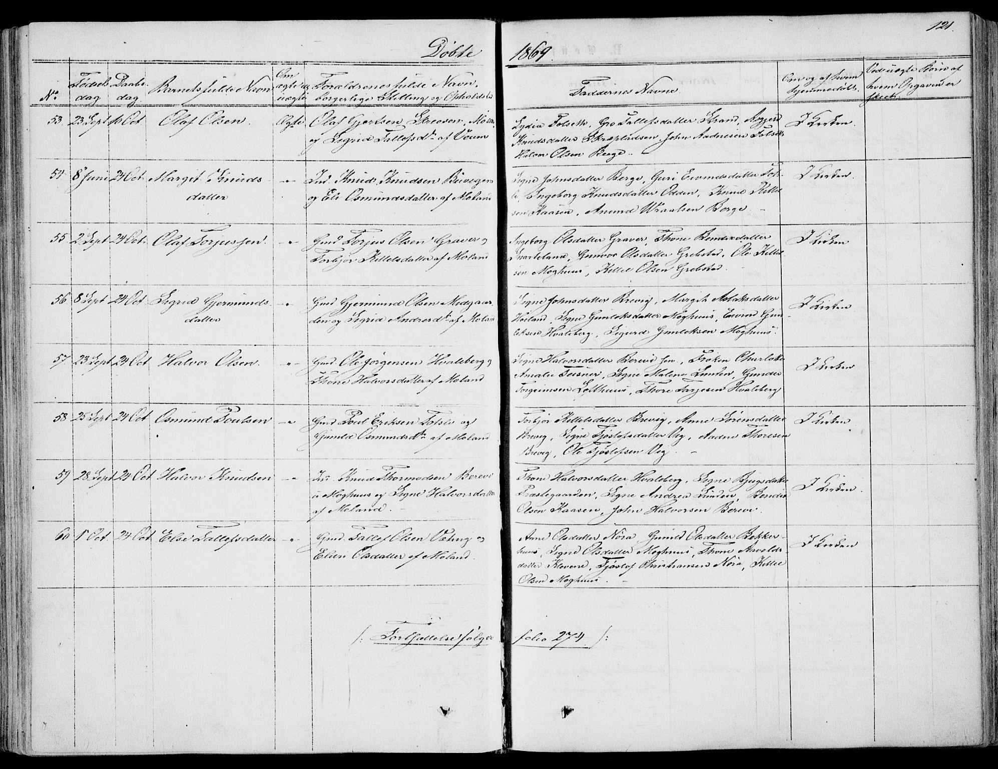 SAKO, Fyresdal kirkebøker, F/Fa/L0005: Ministerialbok nr. I 5, 1855-1871, s. 121