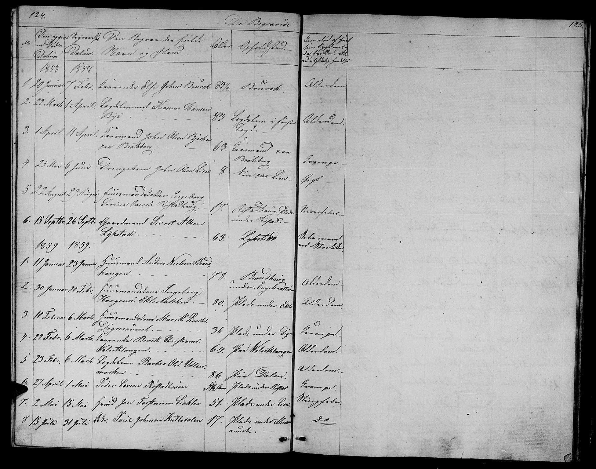 SAT, Ministerialprotokoller, klokkerbøker og fødselsregistre - Sør-Trøndelag, 608/L0339: Klokkerbok nr. 608C05, 1844-1863, s. 124-125