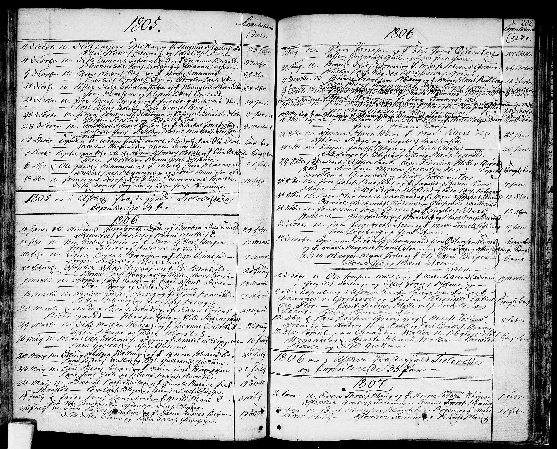 SAO, Asker prestekontor Kirkebøker, F/Fa/L0003: Ministerialbok nr. I 3, 1767-1807, s. 202