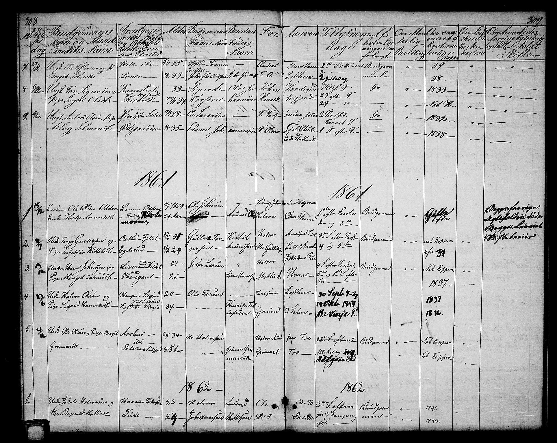 SAKO, Hjartdal kirkebøker, G/Ga/L0002: Klokkerbok nr. I 2, 1854-1888, s. 308-309