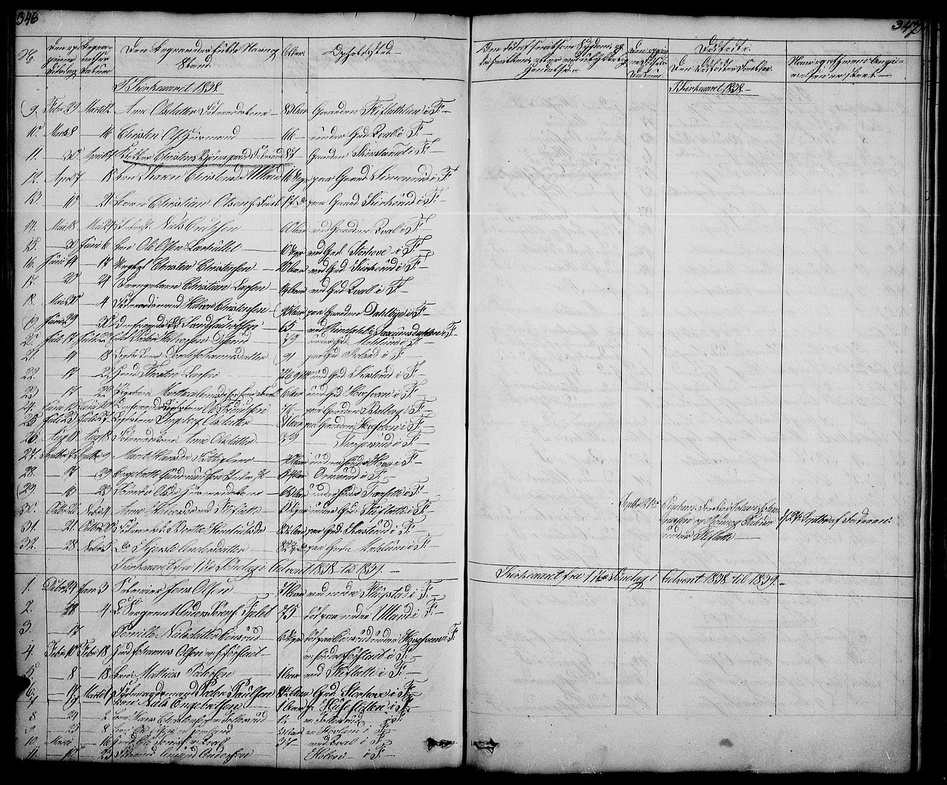 SAH, Fåberg prestekontor, Klokkerbok nr. 5, 1837-1864, s. 346-347