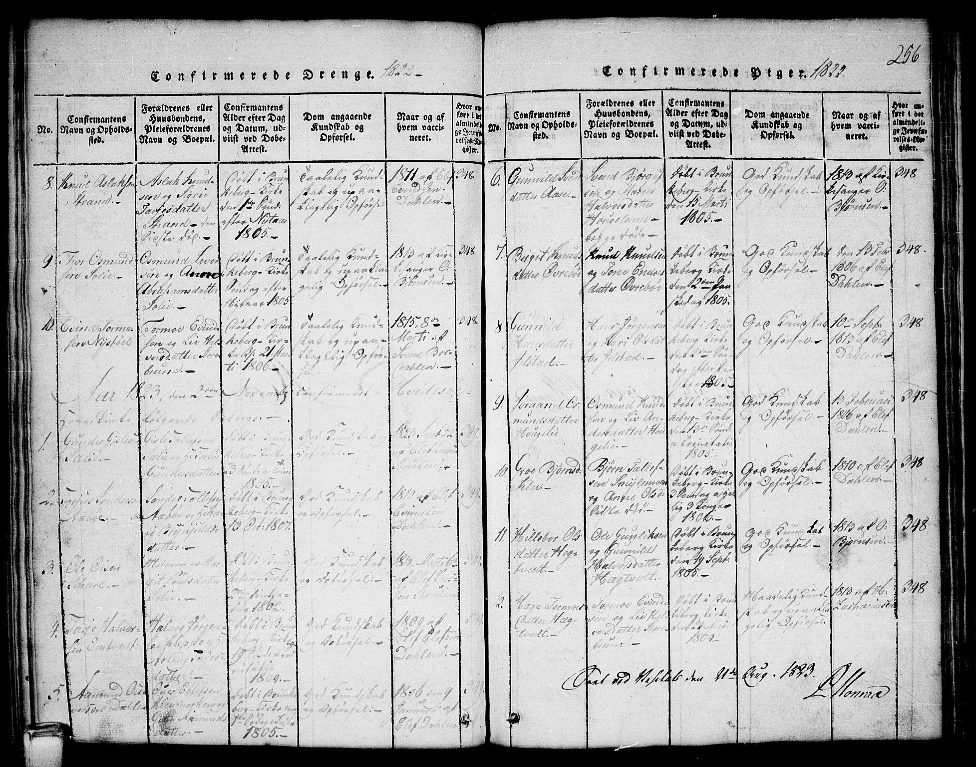 SAKO, Kviteseid kirkebøker, G/Gb/L0001: Klokkerbok nr. II 1, 1815-1842, s. 256
