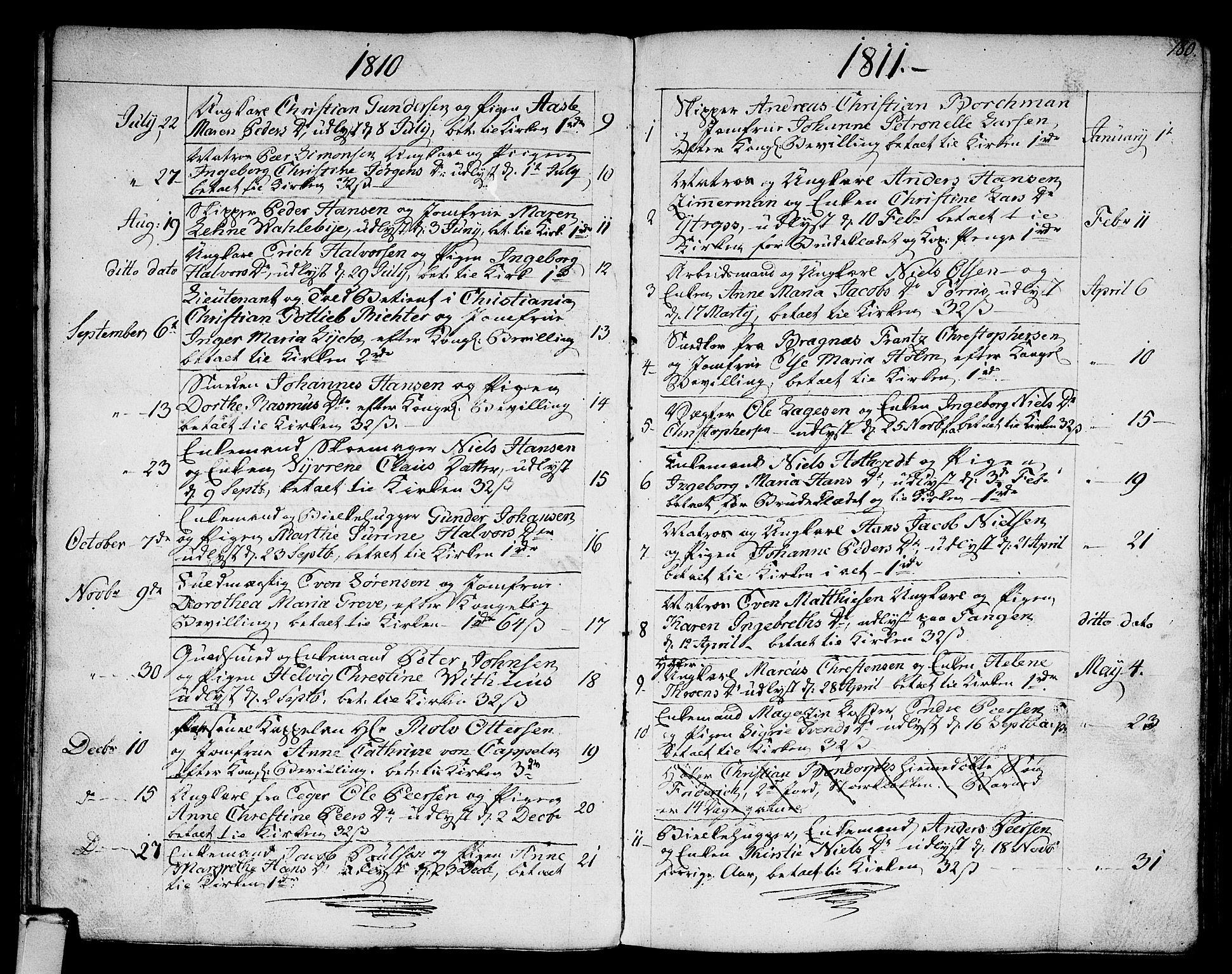 SAKO, Strømsø kirkebøker, F/Fa/L0010: Ministerialbok nr. I 10, 1792-1822, s. 180