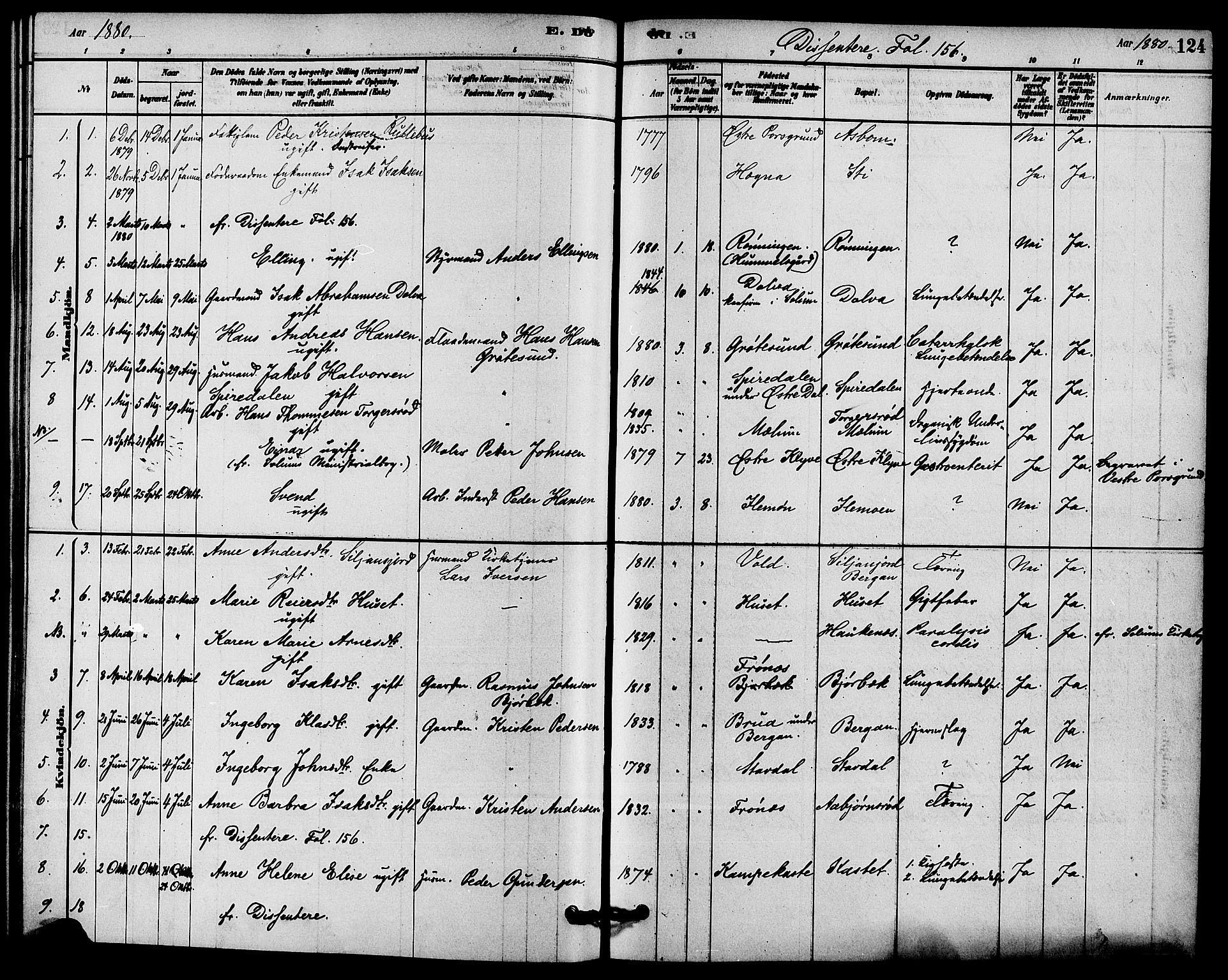SAKO, Solum kirkebøker, F/Fb/L0001: Ministerialbok nr. II 1, 1877-1892, s. 124