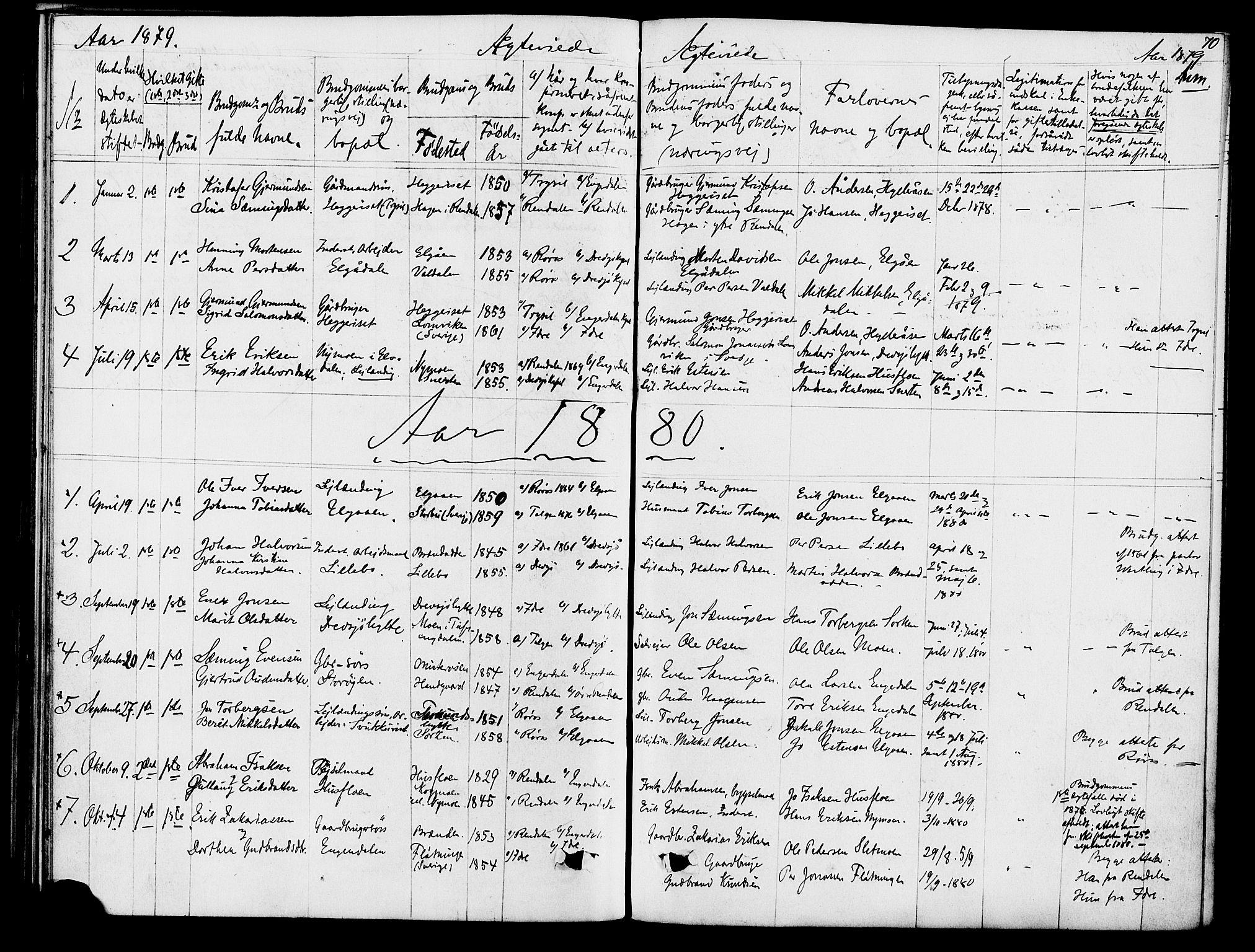 SAH, Rendalen prestekontor, H/Ha/Hab/L0002: Klokkerbok nr. 2, 1858-1880, s. 70