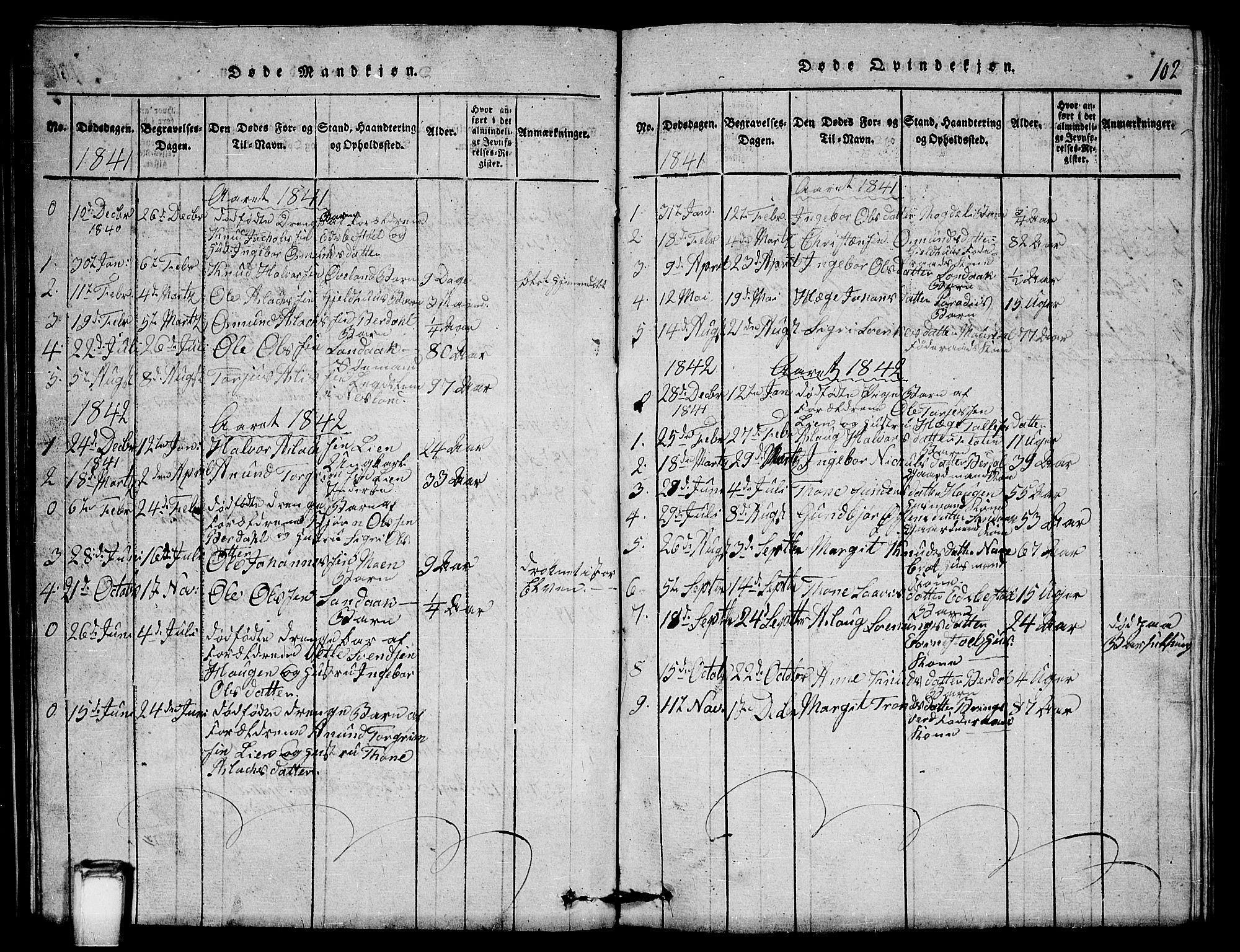 SAKO, Vinje kirkebøker, G/Gb/L0001: Klokkerbok nr. II 1, 1814-1843, s. 102