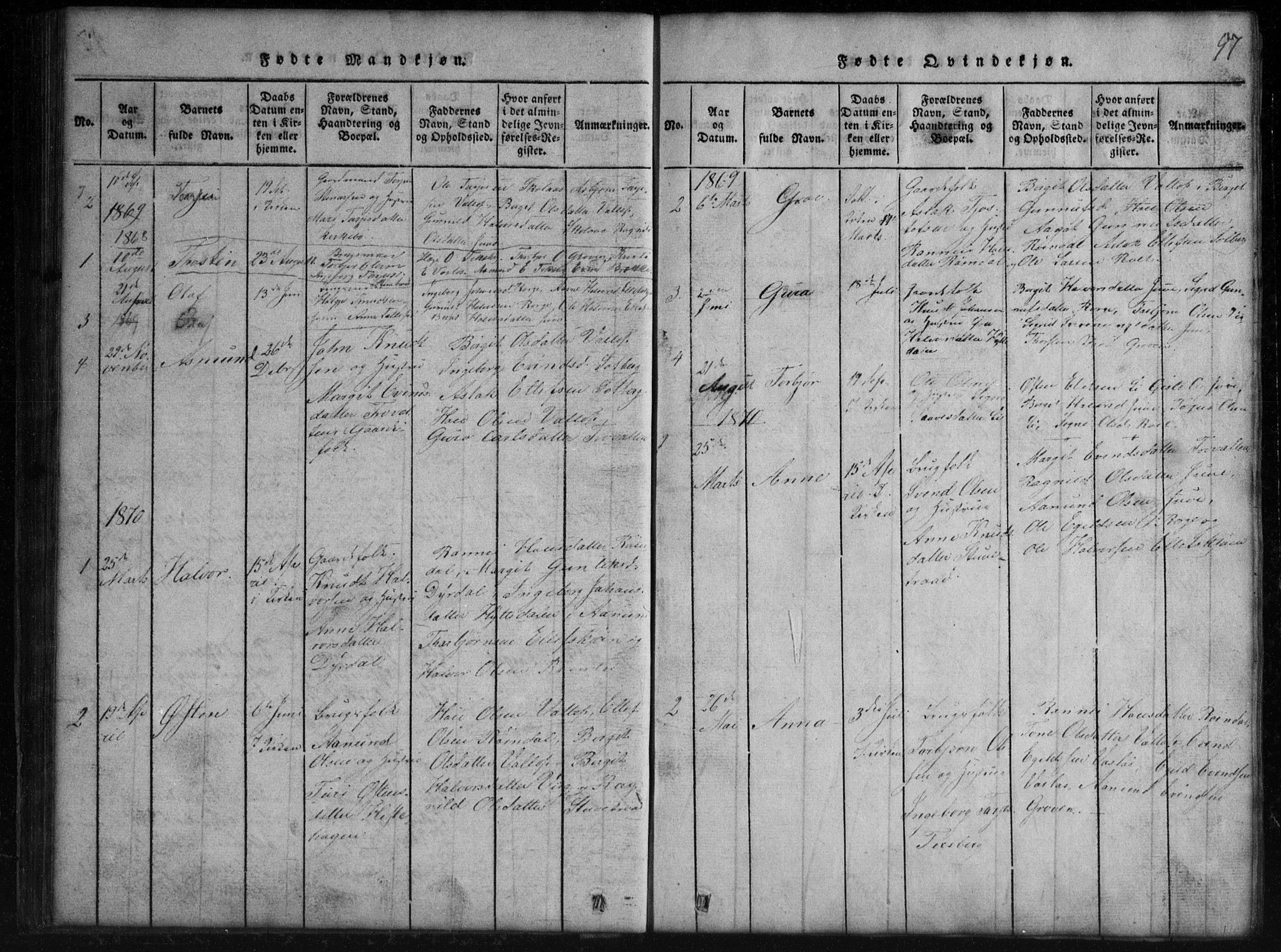 SAKO, Rauland kirkebøker, G/Gb/L0001: Klokkerbok nr. II 1, 1815-1886, s. 57