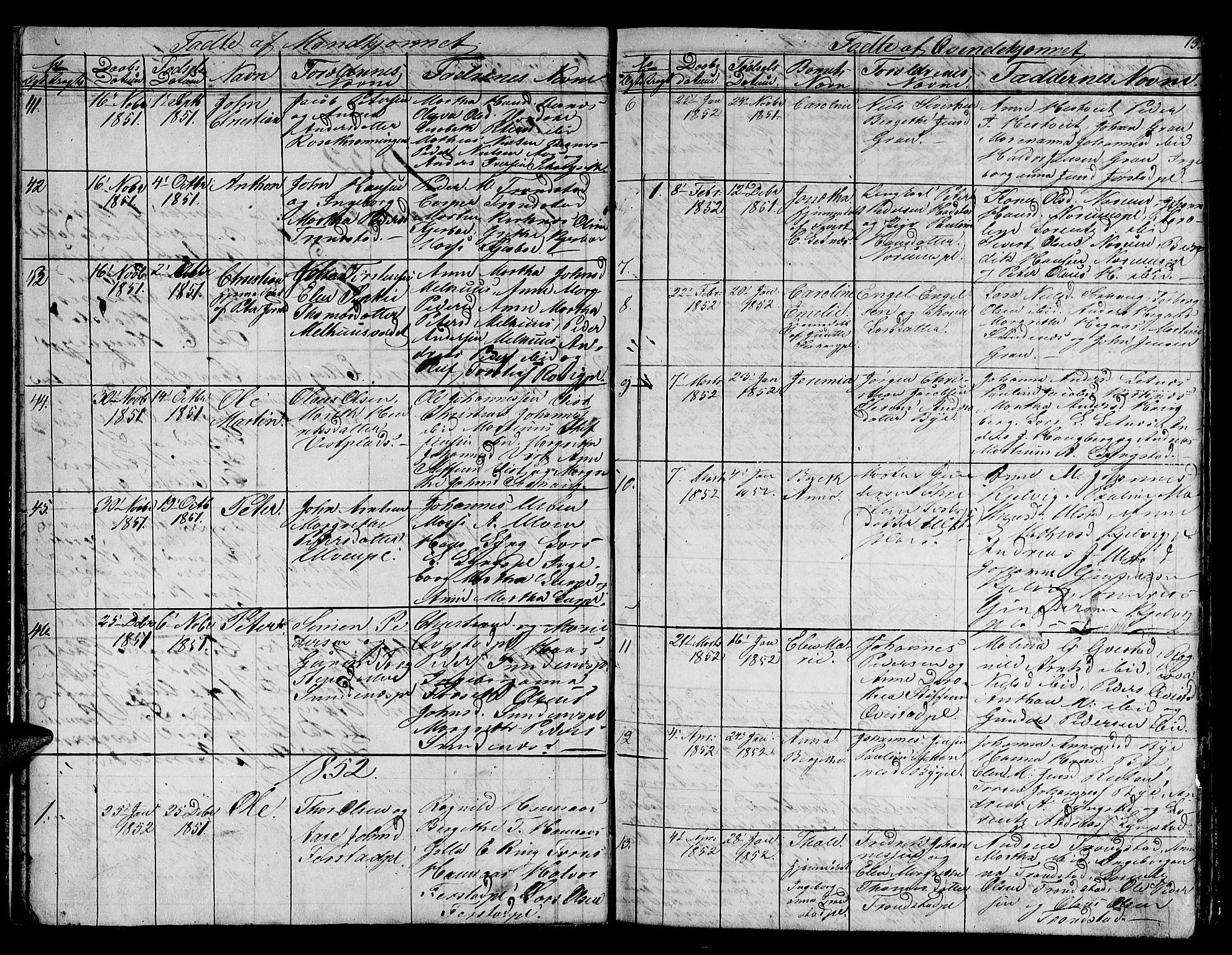 SAT, Ministerialprotokoller, klokkerbøker og fødselsregistre - Nord-Trøndelag, 730/L0299: Klokkerbok nr. 730C02, 1849-1871, s. 13