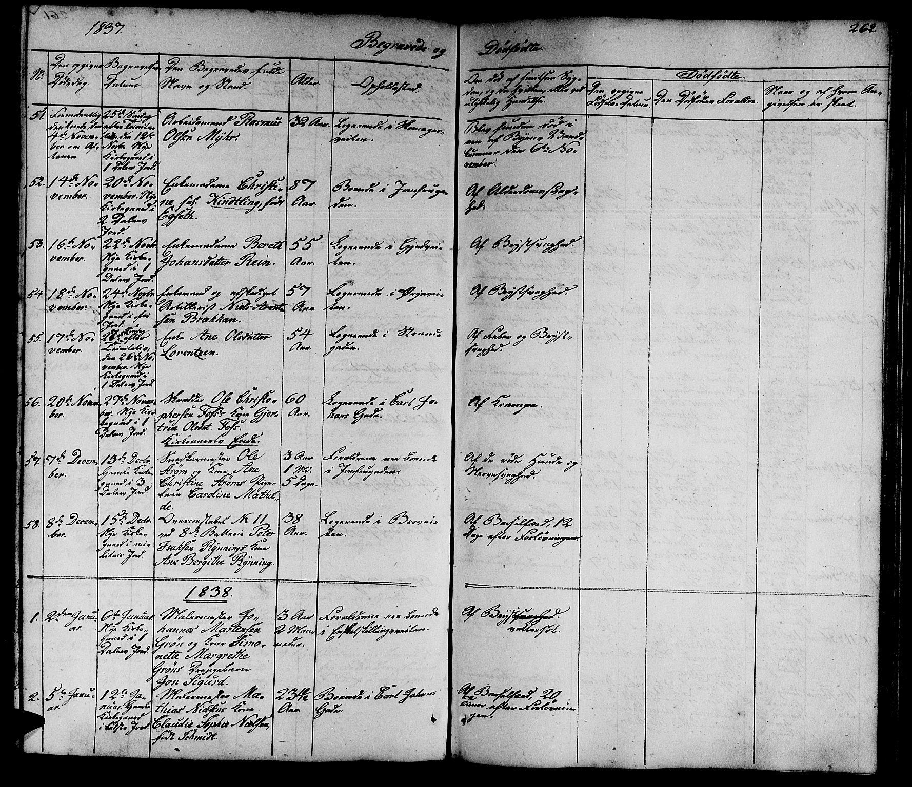 SAT, Ministerialprotokoller, klokkerbøker og fødselsregistre - Sør-Trøndelag, 602/L0136: Klokkerbok nr. 602C04, 1833-1845, s. 262