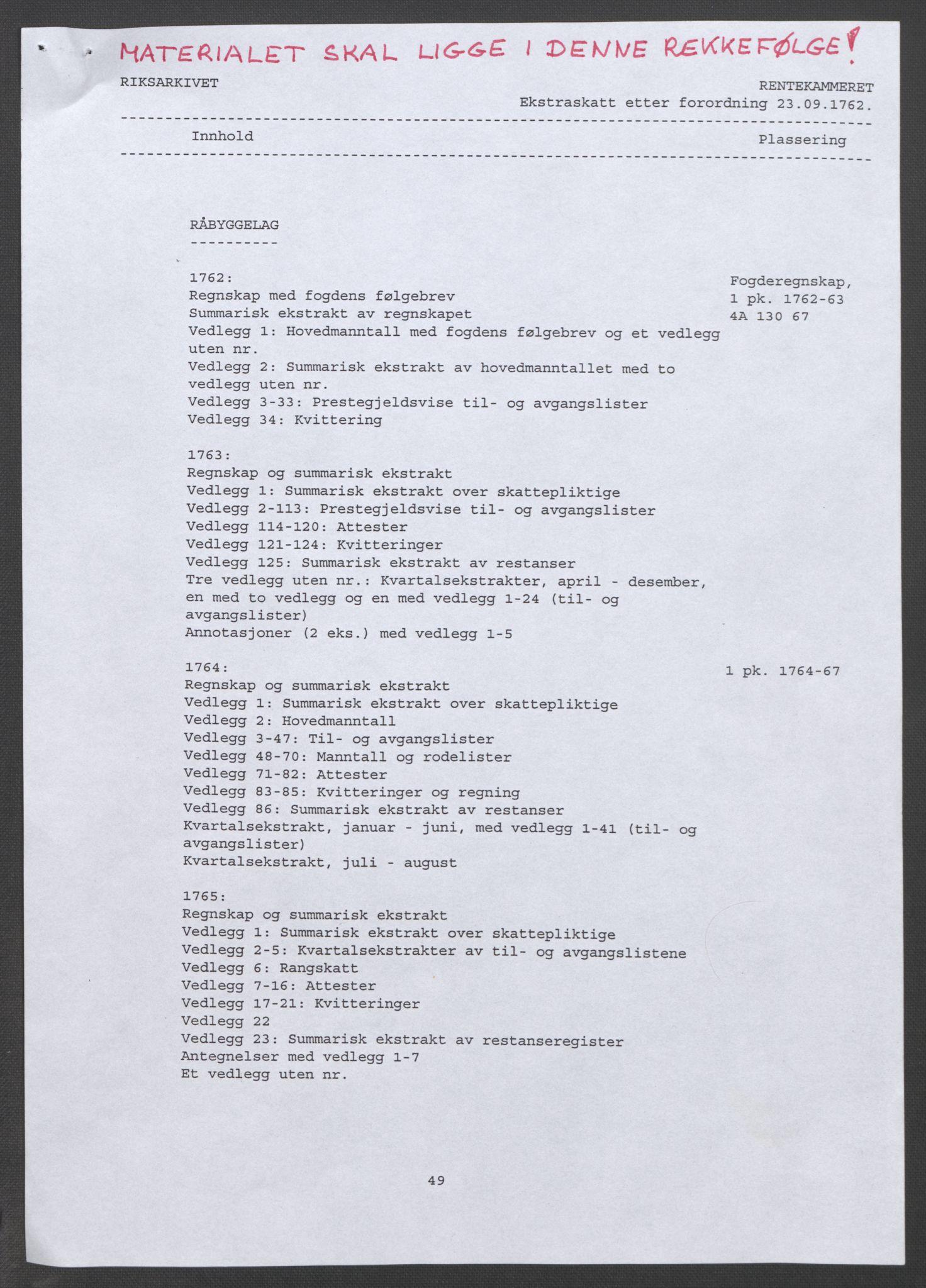 RA, Rentekammeret inntil 1814, Reviderte regnskaper, Fogderegnskap, R40/L2517: Ekstraskatten Råbyggelag, 1762-1763, s. 2
