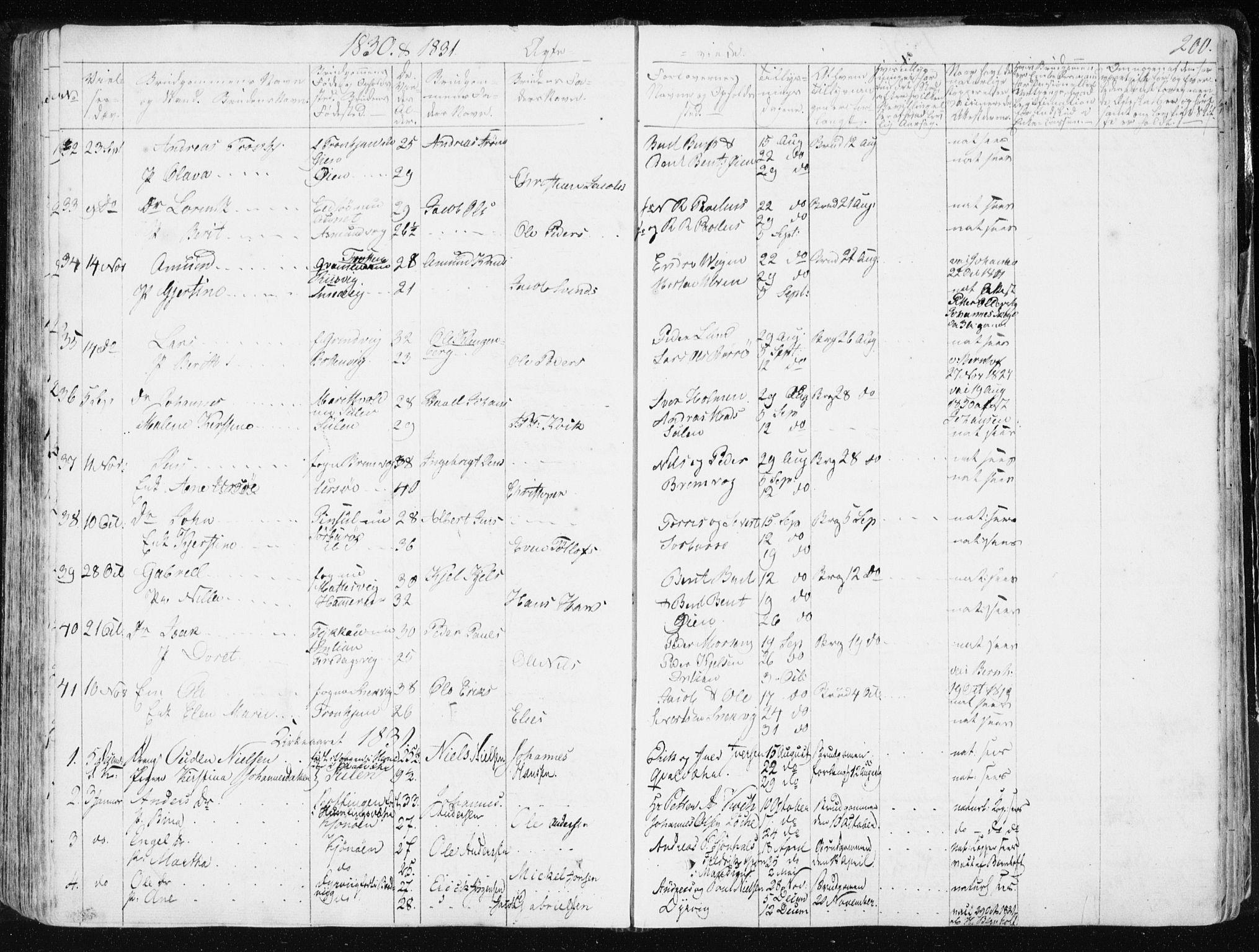 SAT, Ministerialprotokoller, klokkerbøker og fødselsregistre - Sør-Trøndelag, 634/L0528: Ministerialbok nr. 634A04, 1827-1842, s. 200