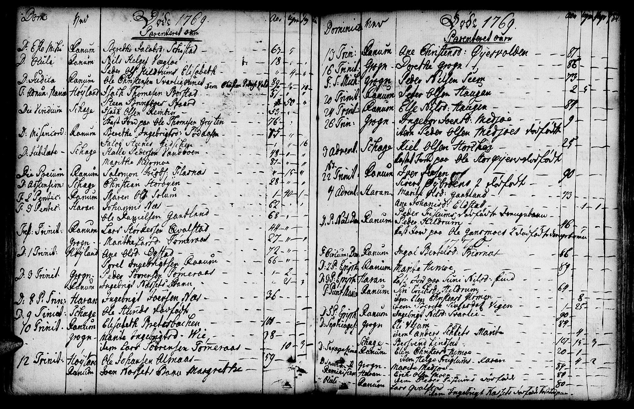 SAT, Ministerialprotokoller, klokkerbøker og fødselsregistre - Nord-Trøndelag, 764/L0542: Ministerialbok nr. 764A02, 1748-1779, s. 184