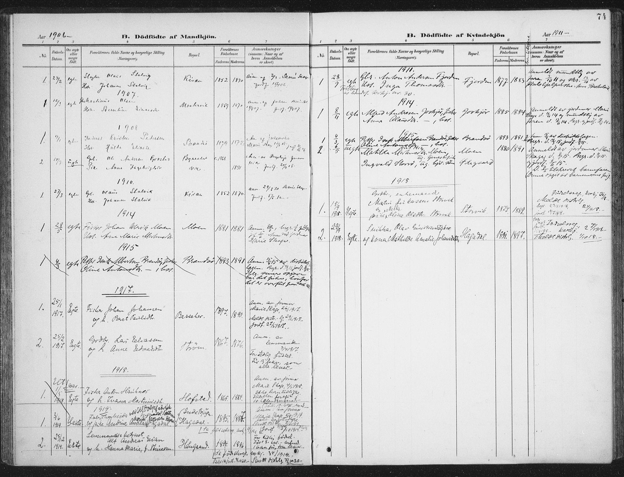 SAT, Ministerialprotokoller, klokkerbøker og fødselsregistre - Sør-Trøndelag, 657/L0709: Ministerialbok nr. 657A10, 1905-1919, s. 74