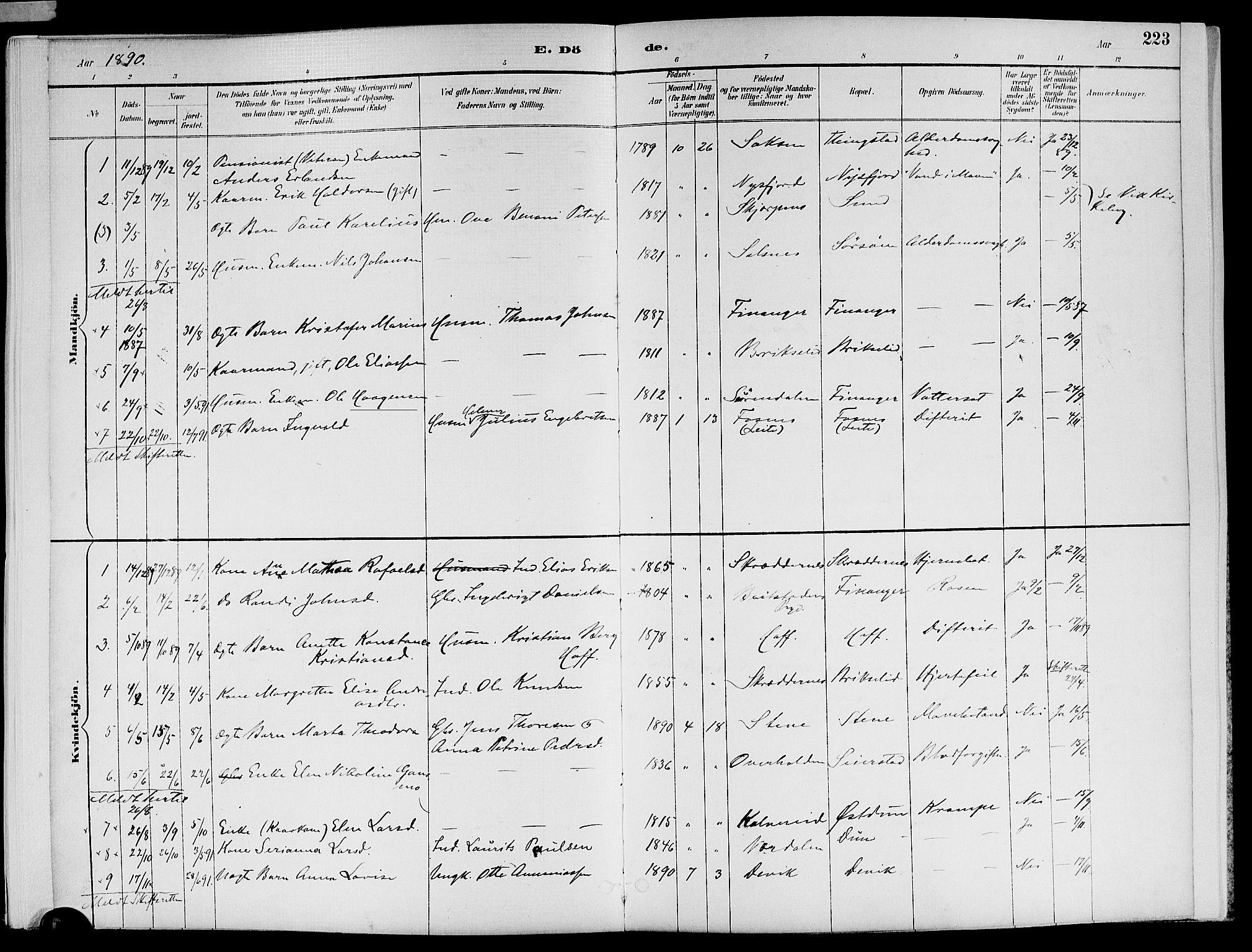 SAT, Ministerialprotokoller, klokkerbøker og fødselsregistre - Nord-Trøndelag, 773/L0617: Ministerialbok nr. 773A08, 1887-1910, s. 223