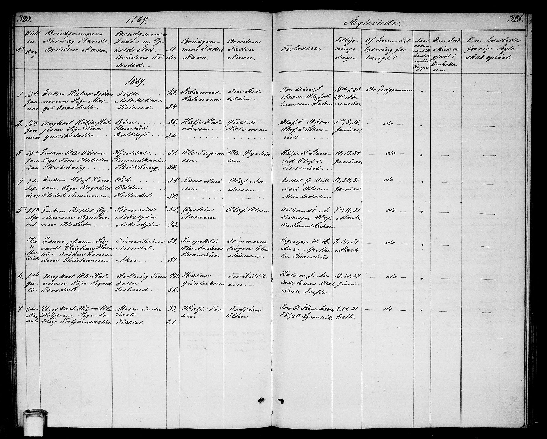 SAKO, Gransherad kirkebøker, G/Ga/L0002: Klokkerbok nr. I 2, 1854-1886, s. 320-321