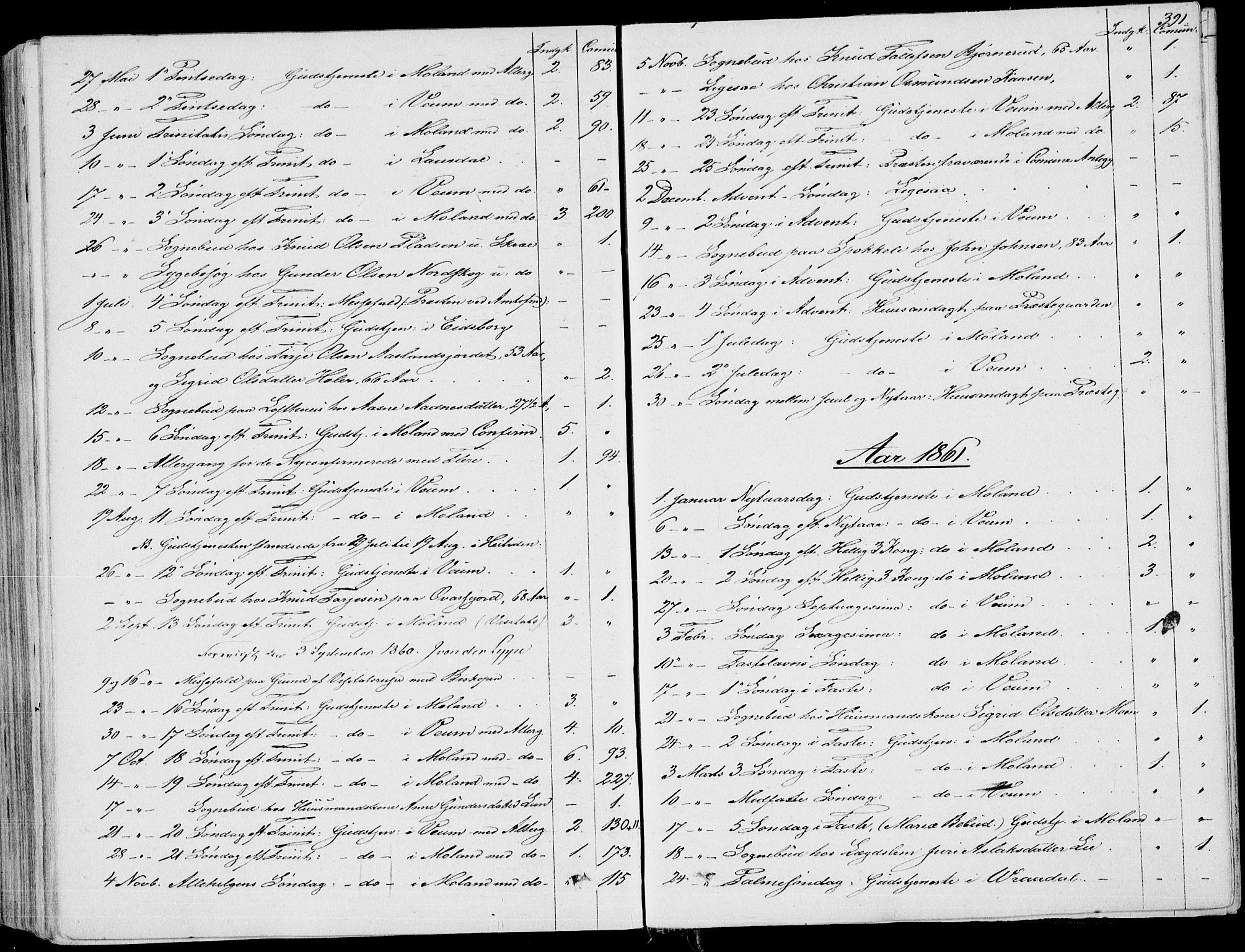 SAKO, Fyresdal kirkebøker, F/Fa/L0005: Ministerialbok nr. I 5, 1855-1871, s. 391