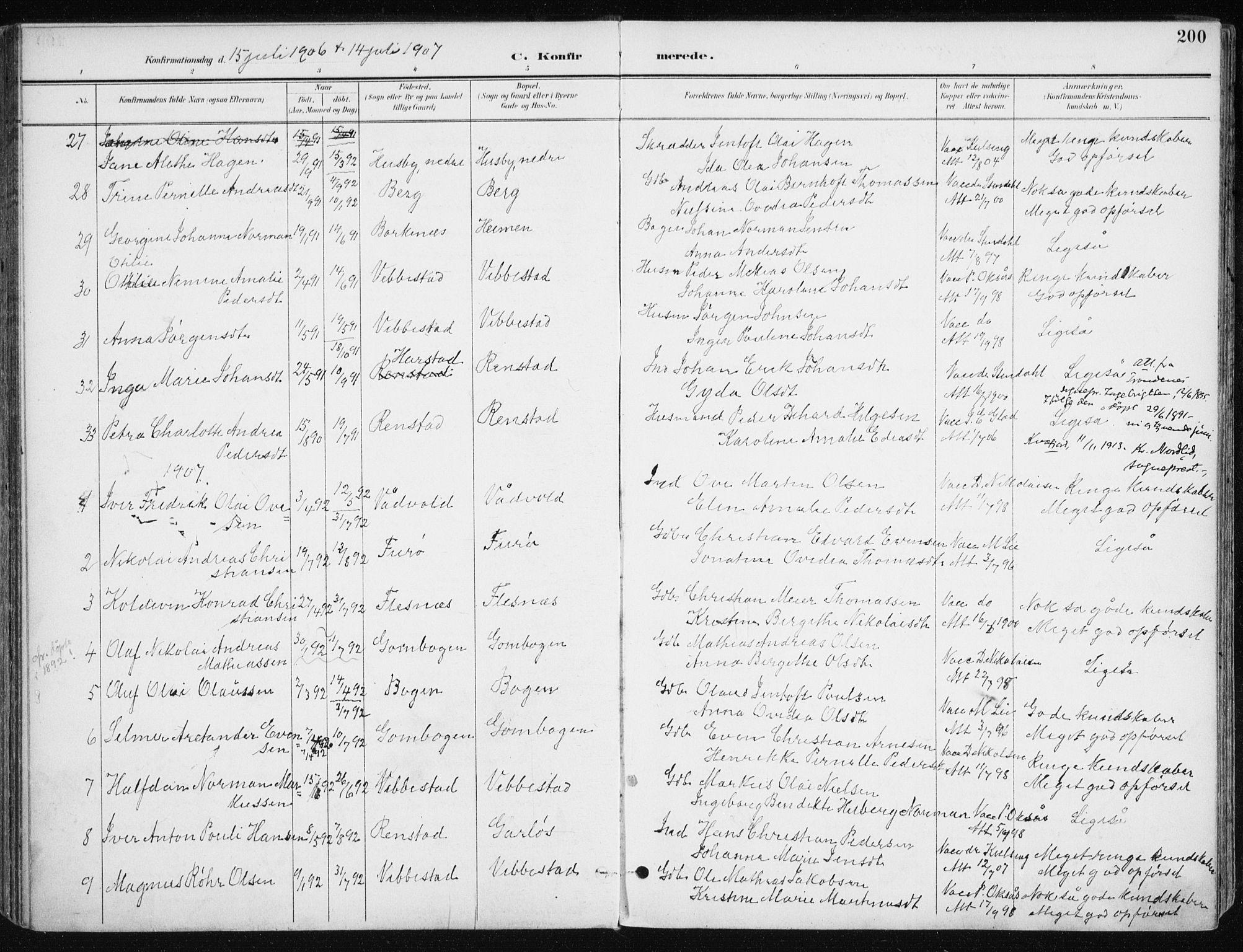 SATØ, Kvæfjord sokneprestkontor, G/Ga/Gaa/L0006kirke: Ministerialbok nr. 6, 1895-1914, s. 200