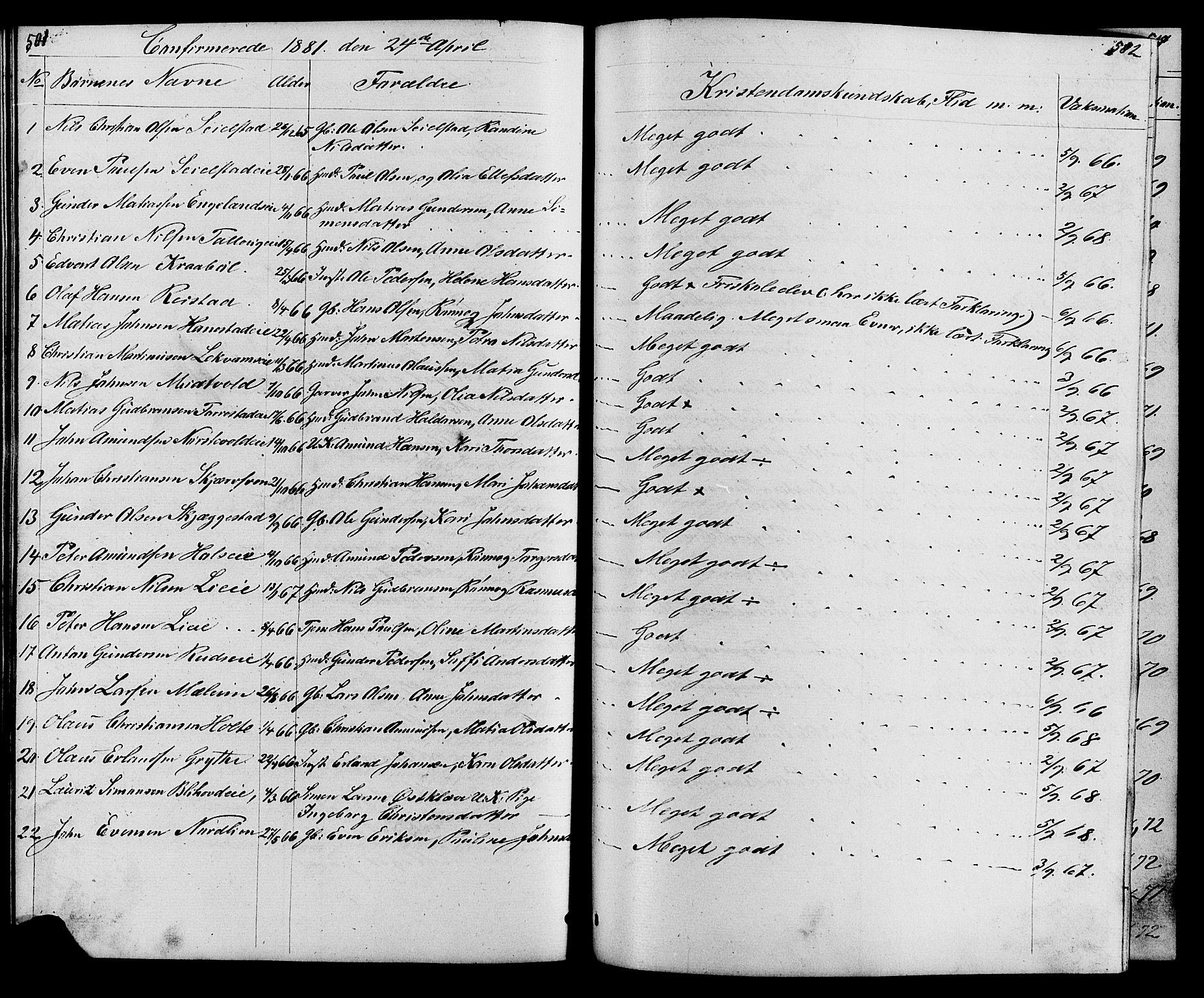 SAH, Østre Gausdal prestekontor, Klokkerbok nr. 1, 1863-1893, s. 501-502