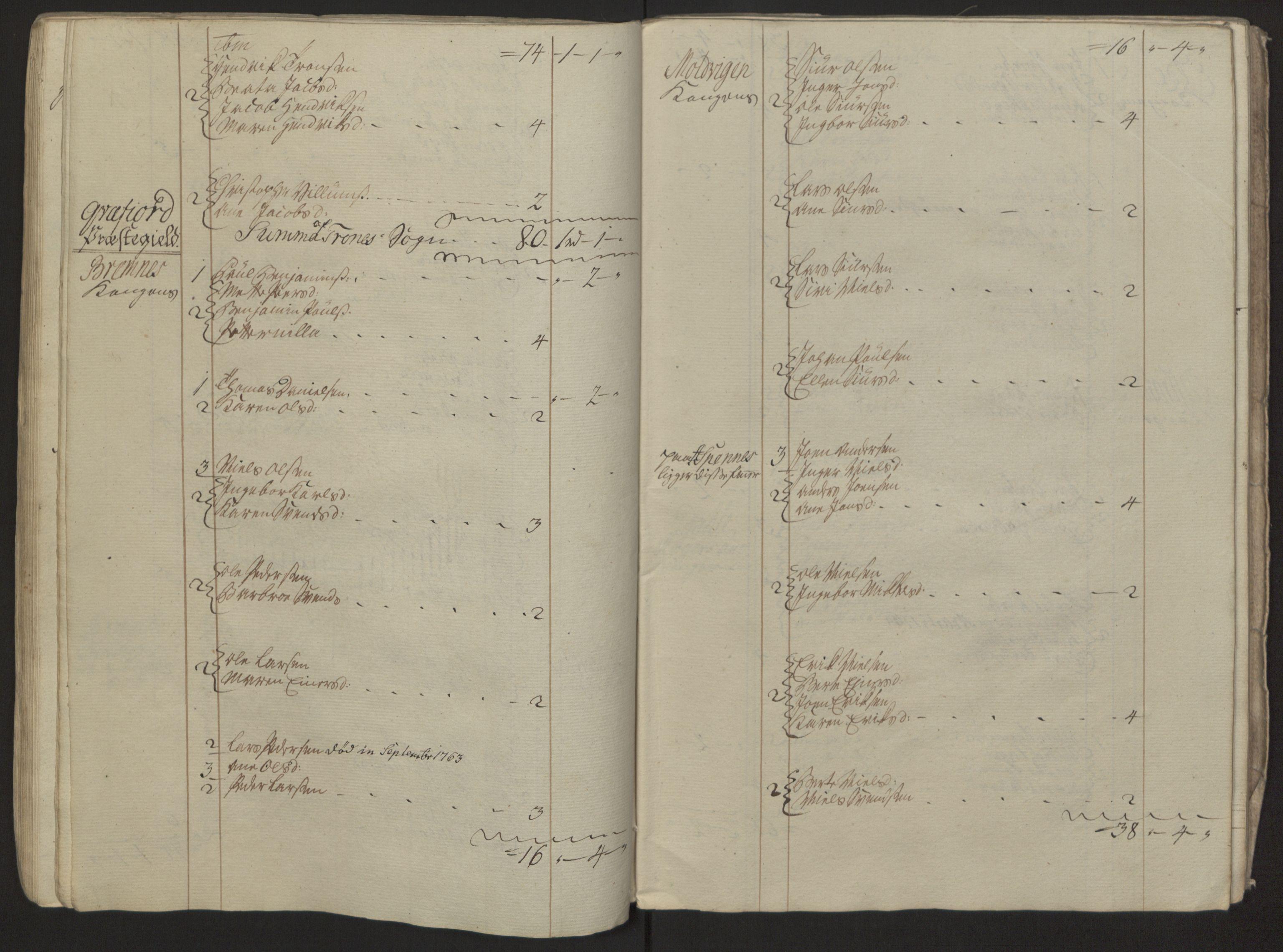 RA, Rentekammeret inntil 1814, Reviderte regnskaper, Fogderegnskap, R68/L4845: Ekstraskatten Senja og Troms, 1762-1765, s. 290