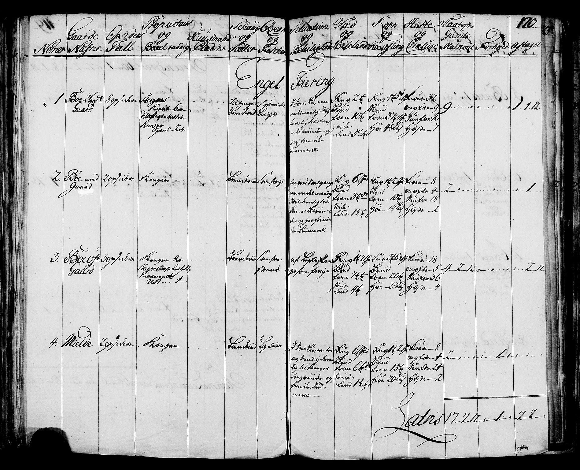 RA, Rentekammeret inntil 1814, Realistisk ordnet avdeling, N/Nb/Nbf/L0172: Salten eksaminasjonsprotokoll, 1723, s. 119b-120a
