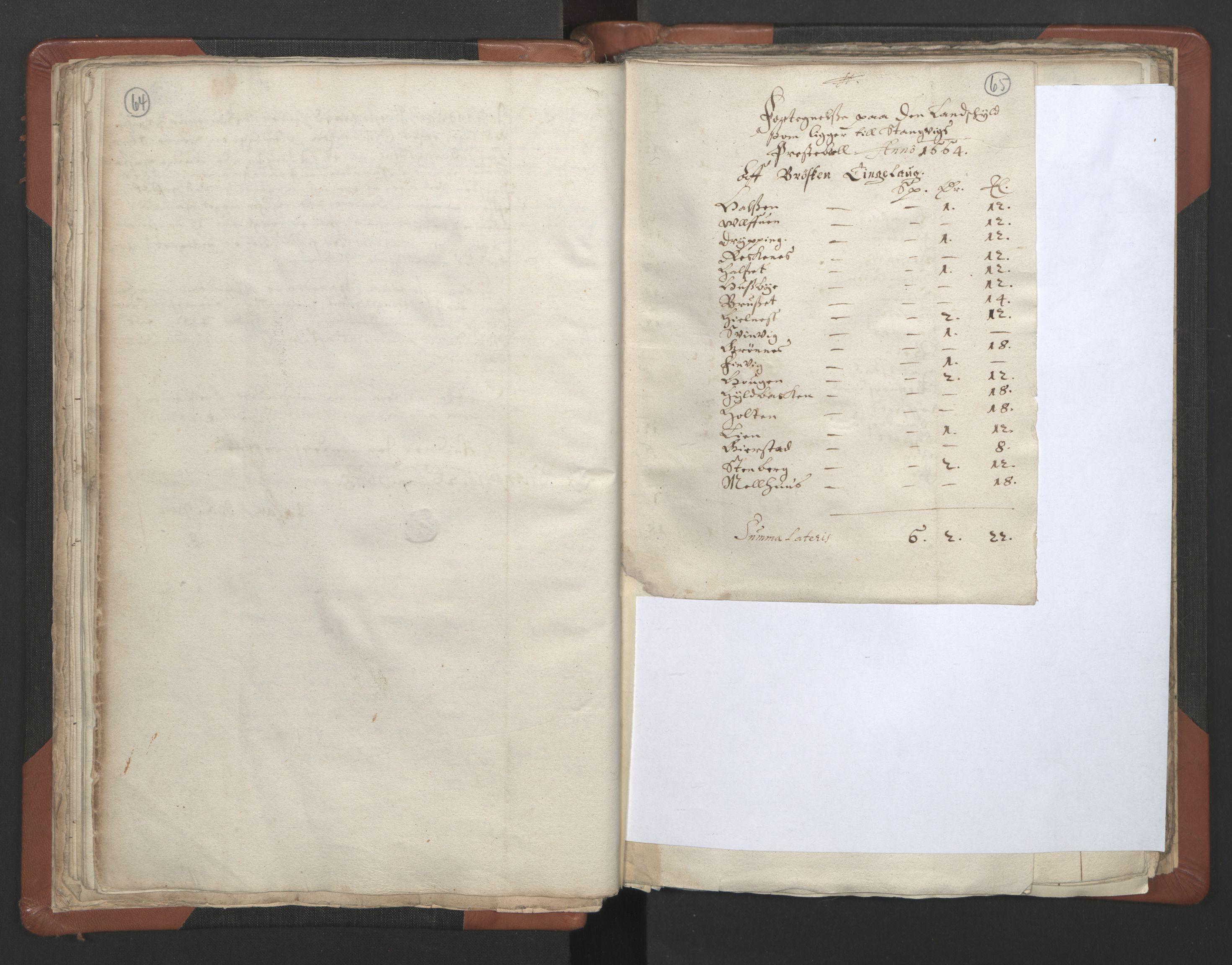 RA, Sogneprestenes manntall 1664-1666, nr. 29: Nordmøre prosti, 1664-1666, s. 64-65