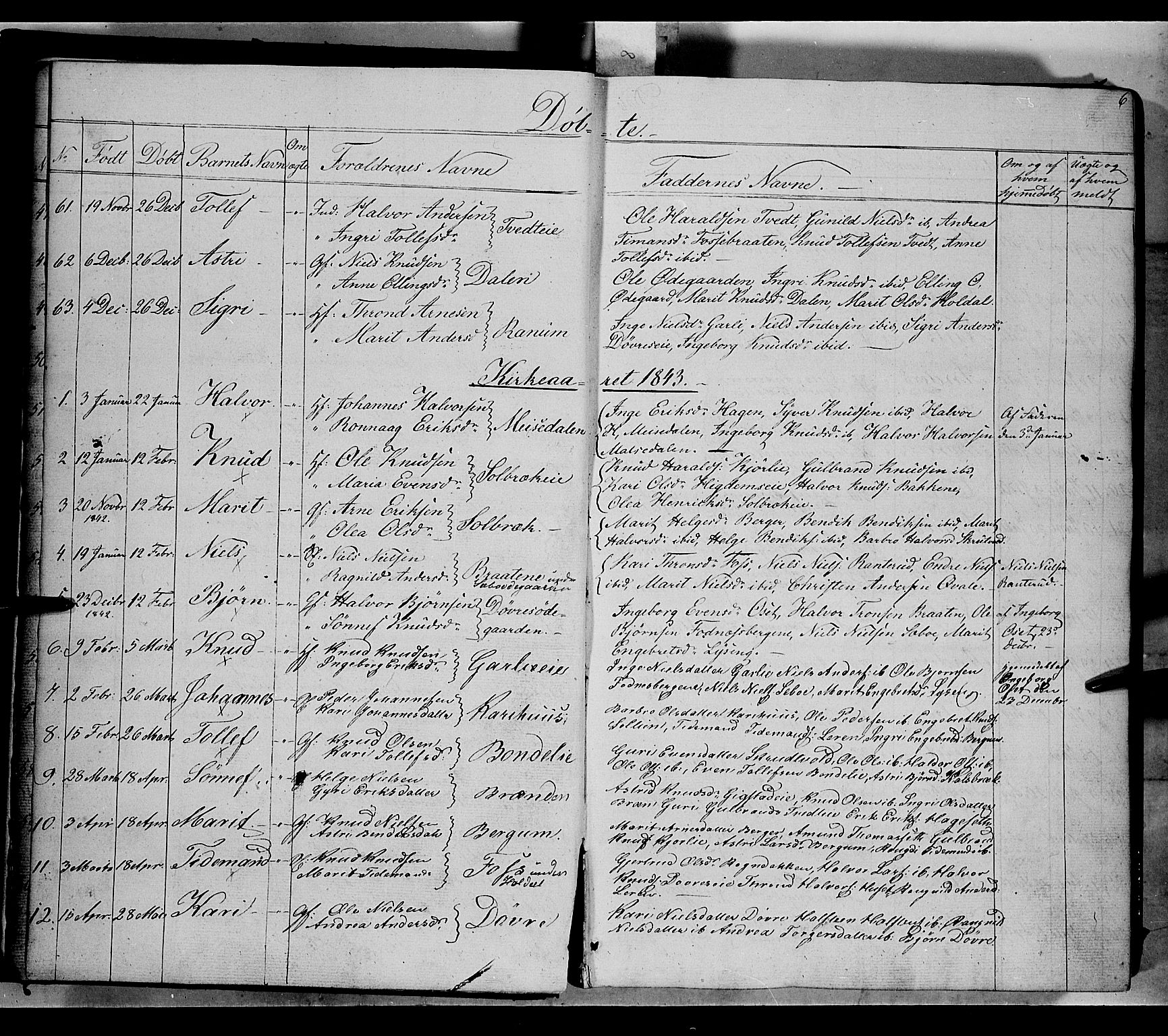 SAH, Nord-Aurdal prestekontor, Ministerialbok nr. 7, 1842-1863, s. 6