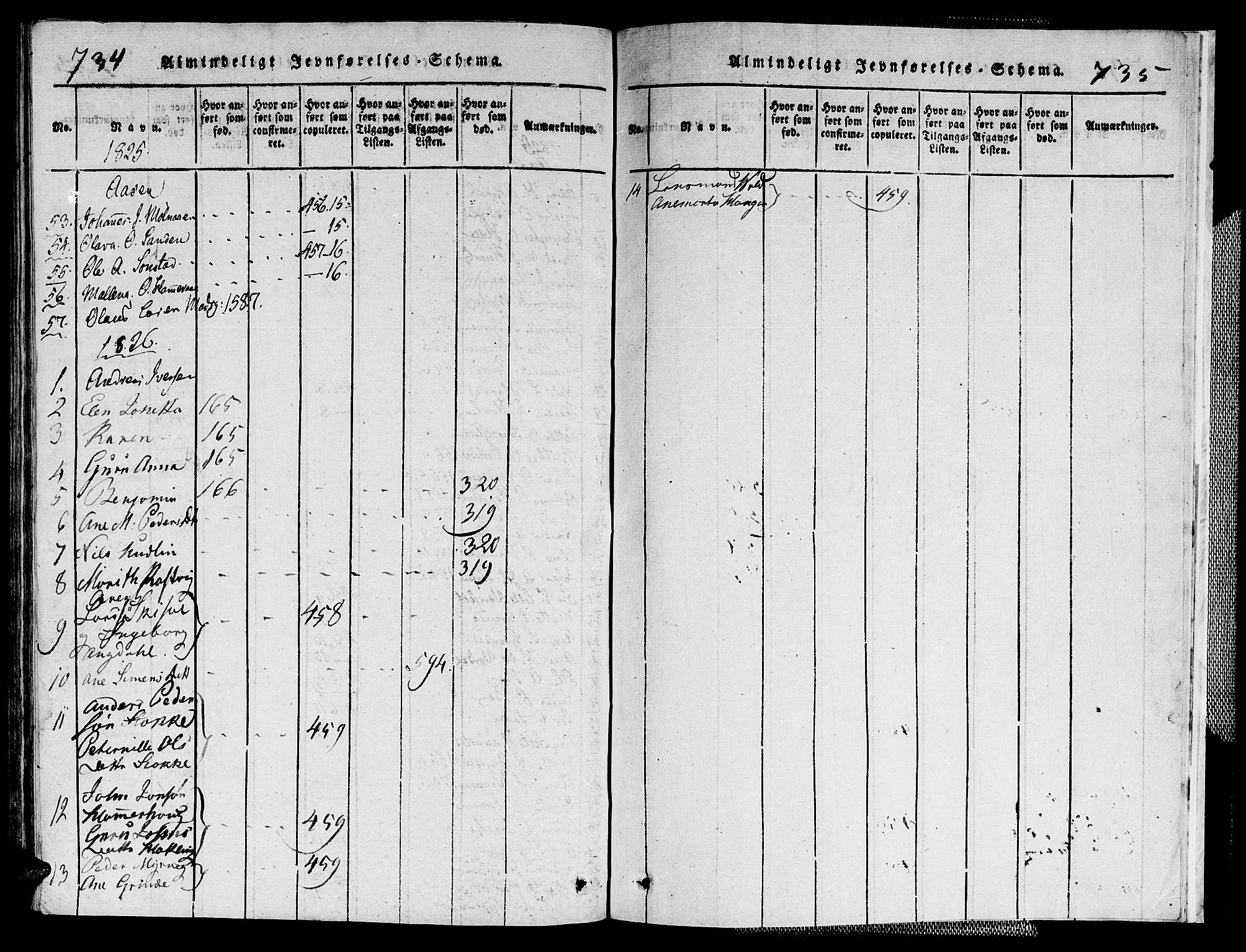 SAT, Ministerialprotokoller, klokkerbøker og fødselsregistre - Nord-Trøndelag, 713/L0112: Ministerialbok nr. 713A04 /2, 1817-1827, s. 734-735