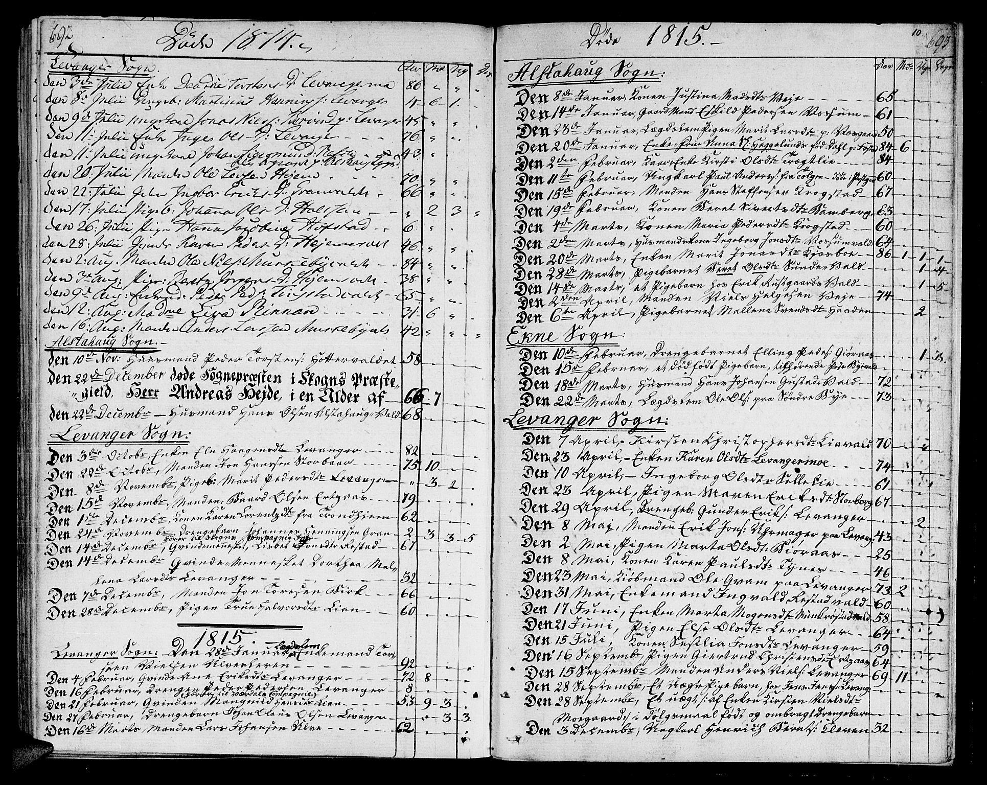 SAT, Ministerialprotokoller, klokkerbøker og fødselsregistre - Nord-Trøndelag, 717/L0145: Ministerialbok nr. 717A03 /1, 1810-1815, s. 692-693