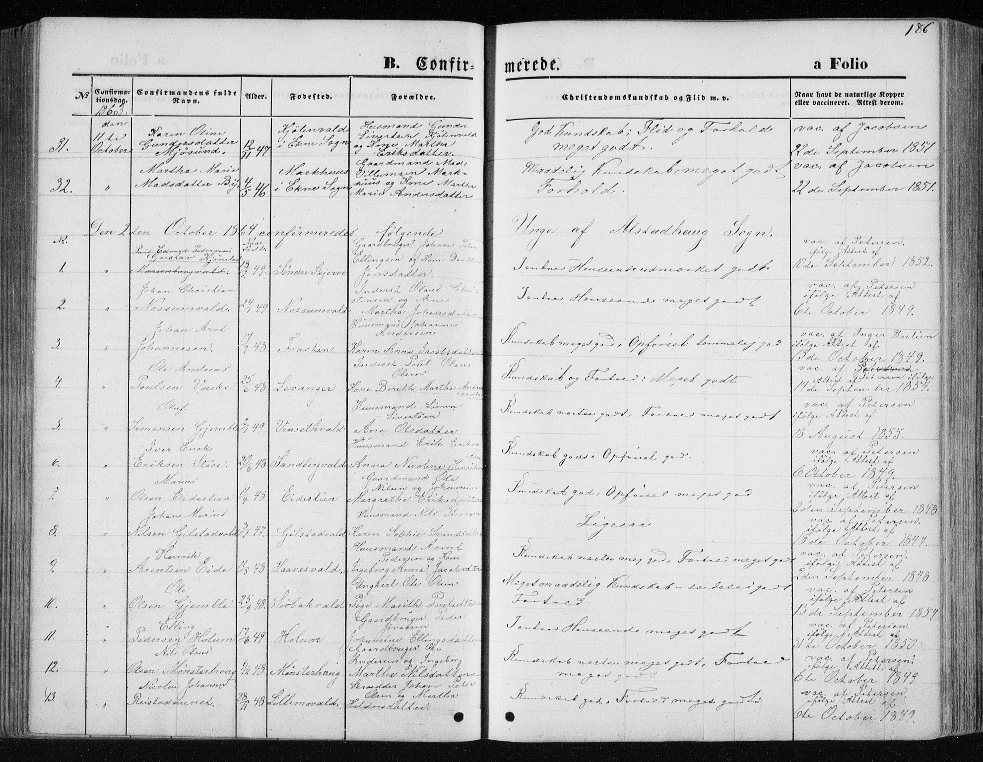 SAT, Ministerialprotokoller, klokkerbøker og fødselsregistre - Nord-Trøndelag, 717/L0157: Ministerialbok nr. 717A08 /1, 1863-1877, s. 186